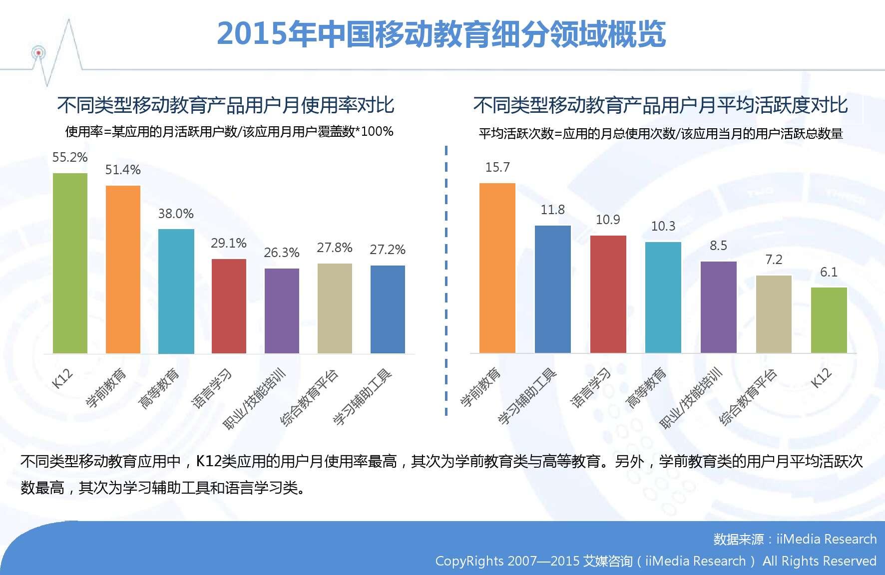 2015-2016年中国移动教育市场研究报告_000013