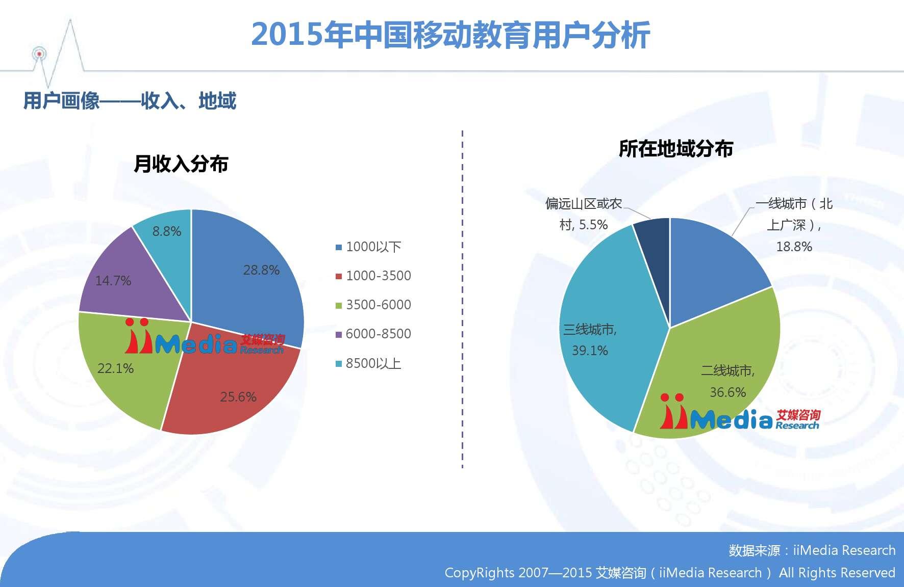 2015-2016年中国移动教育市场研究报告_000016