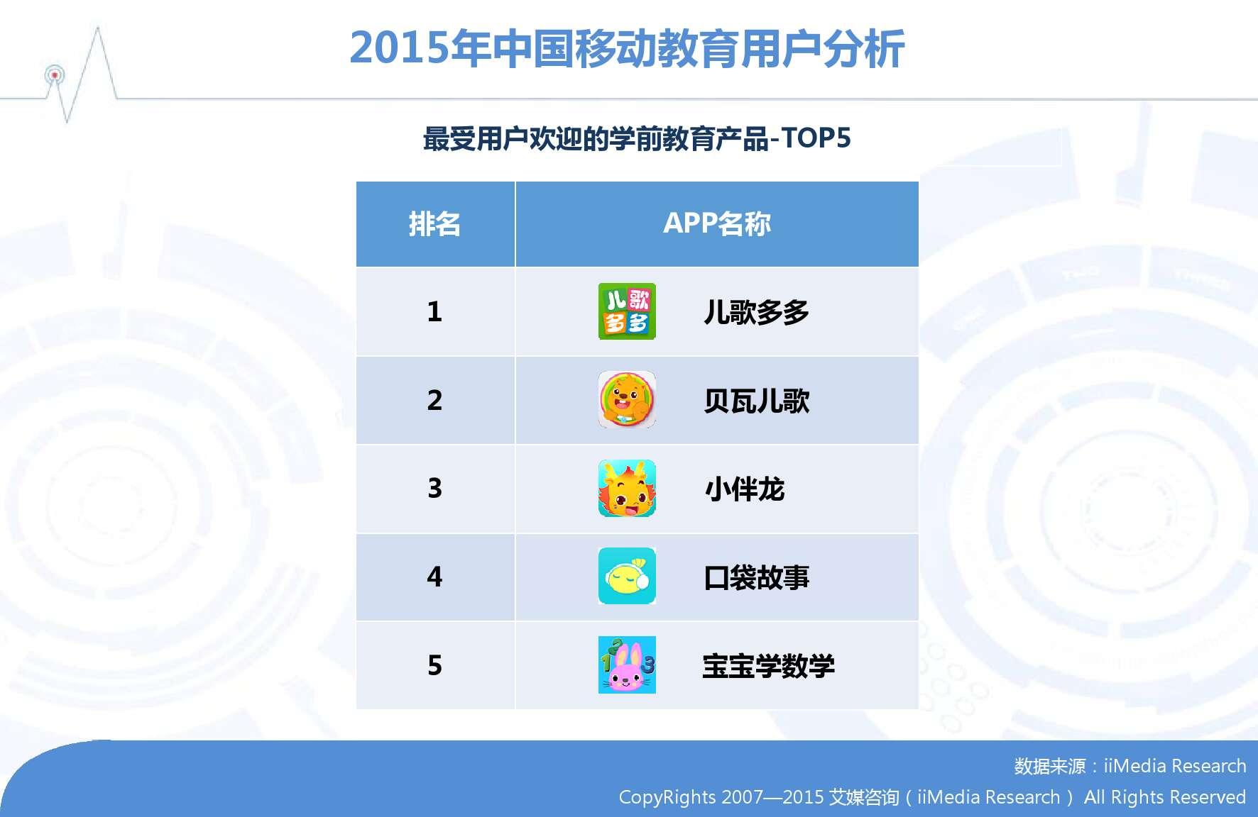 2015-2016年中国移动教育市场研究报告_000018