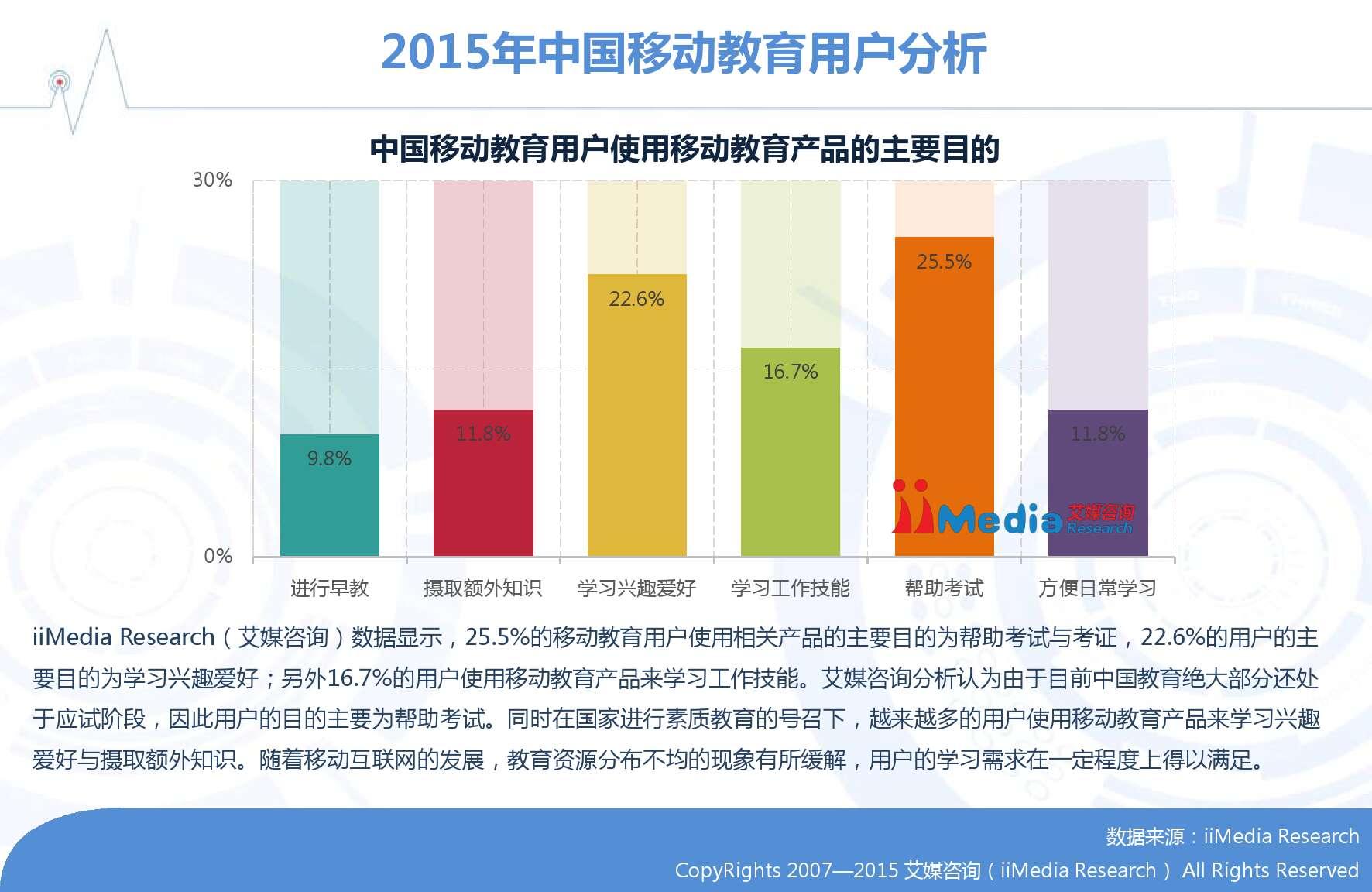 2015-2016年中国移动教育市场研究报告_000020