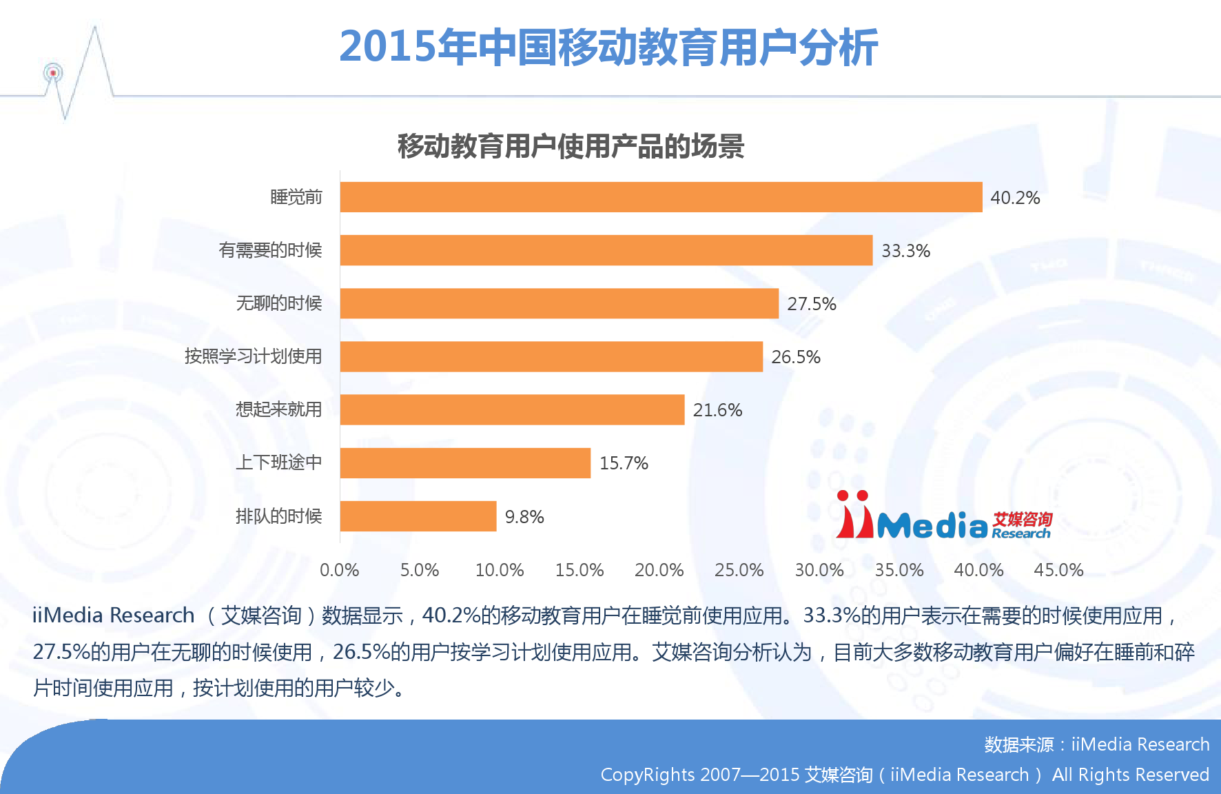 2015-2016年中国移动教育市场研究报告_000021