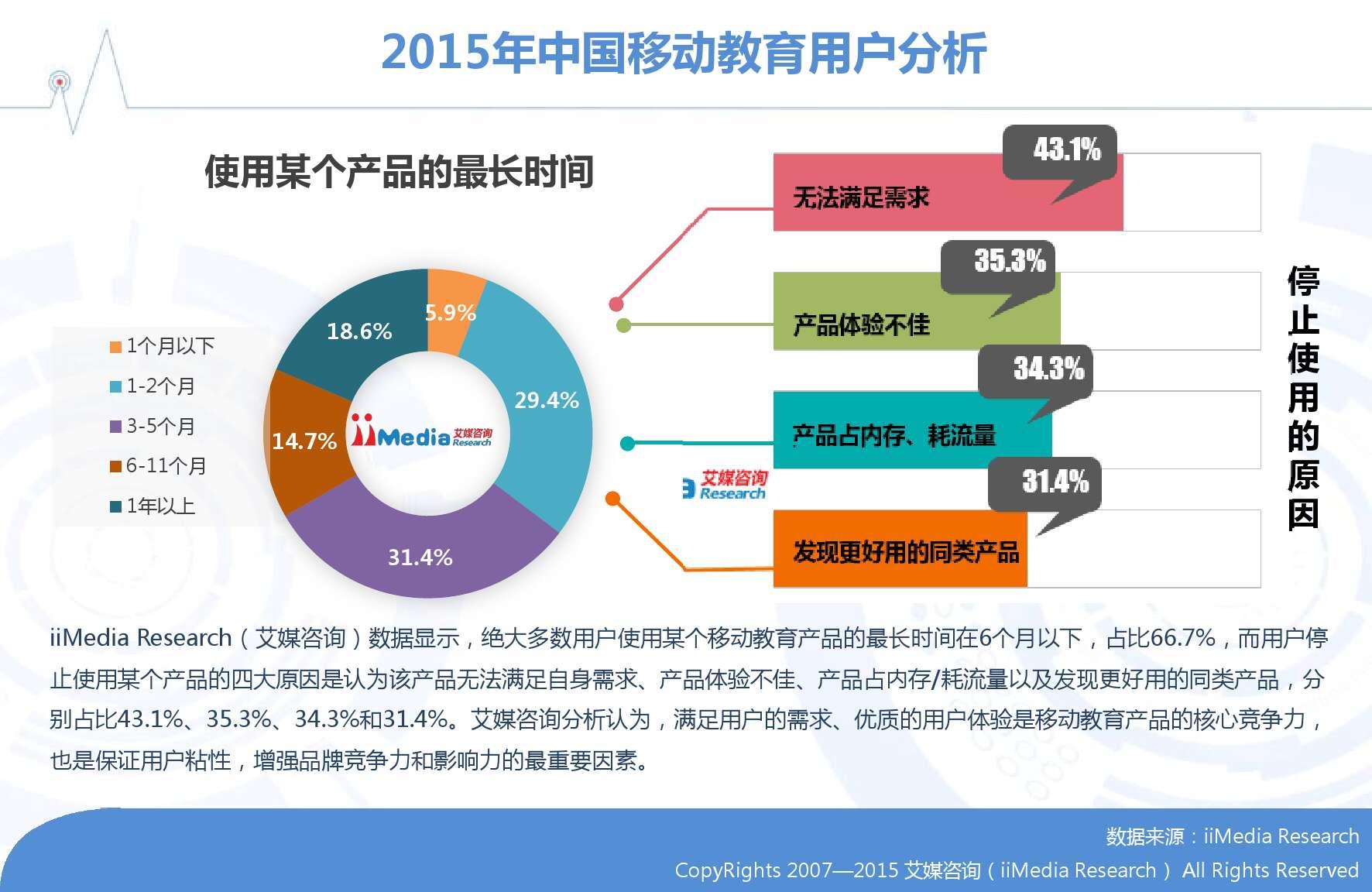 2015-2016年中国移动教育市场研究报告_000022