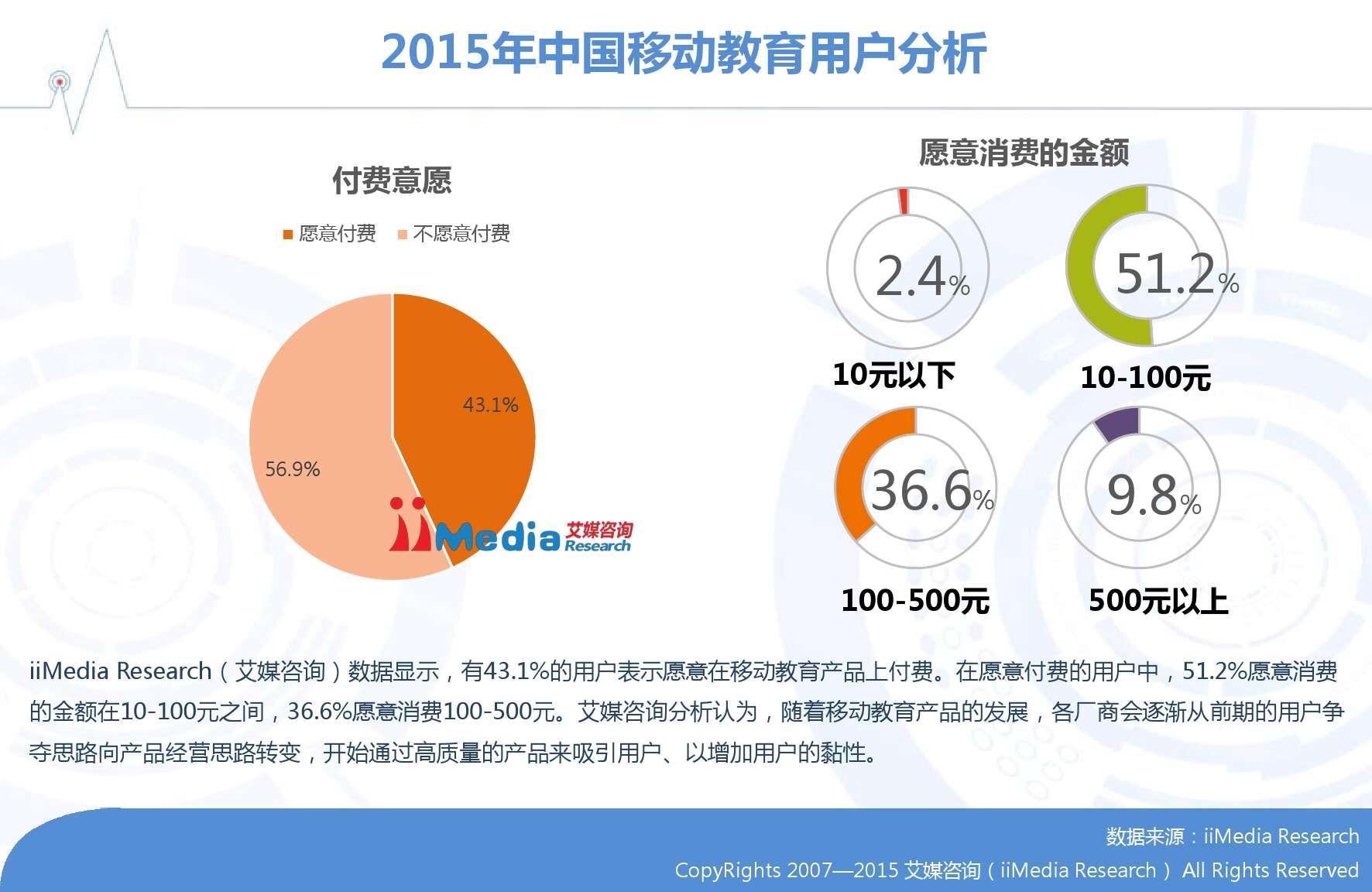 2015-2016年中国移动教育市场研究报告_000023