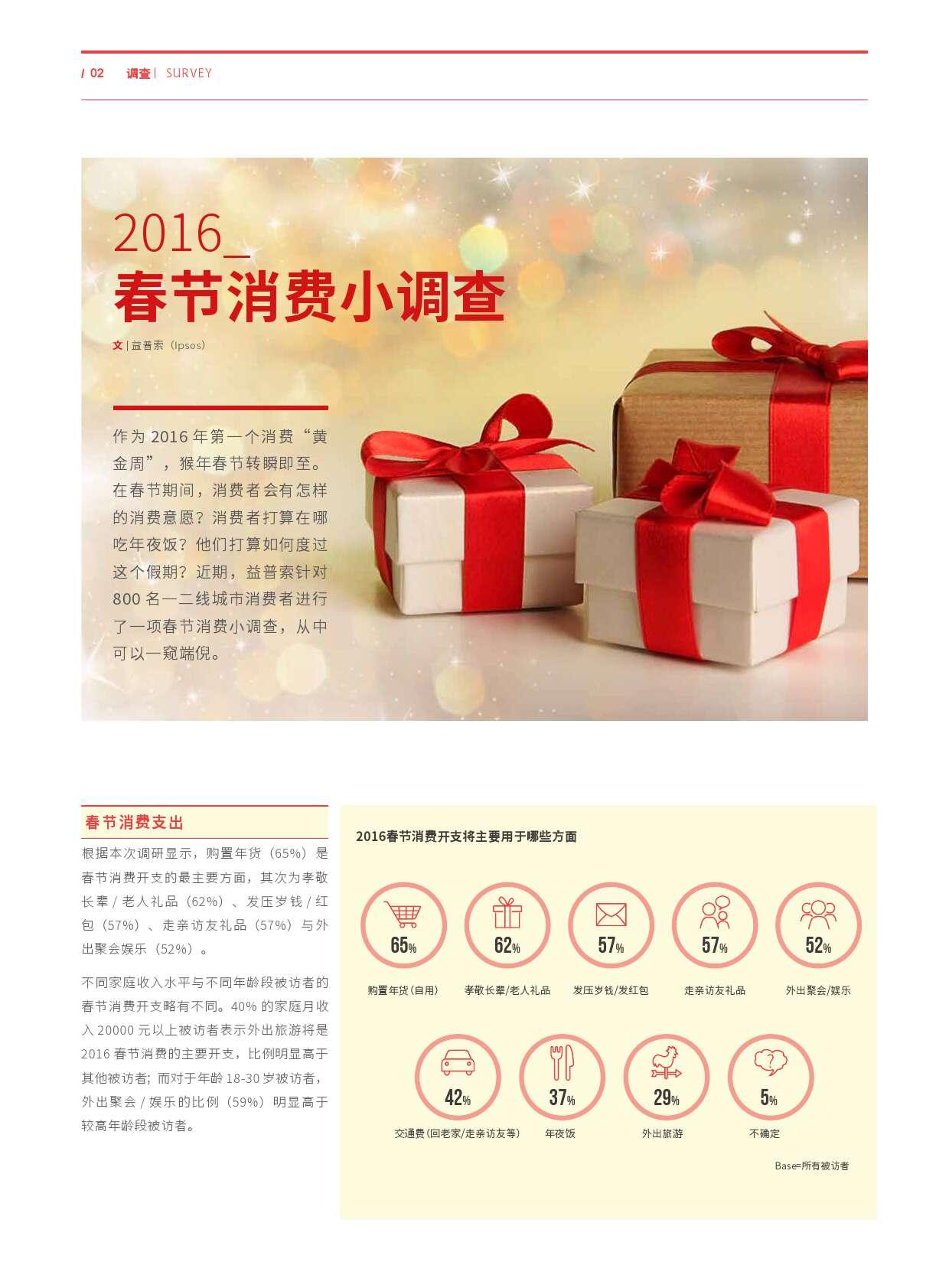 2016春节消费小调查_000001
