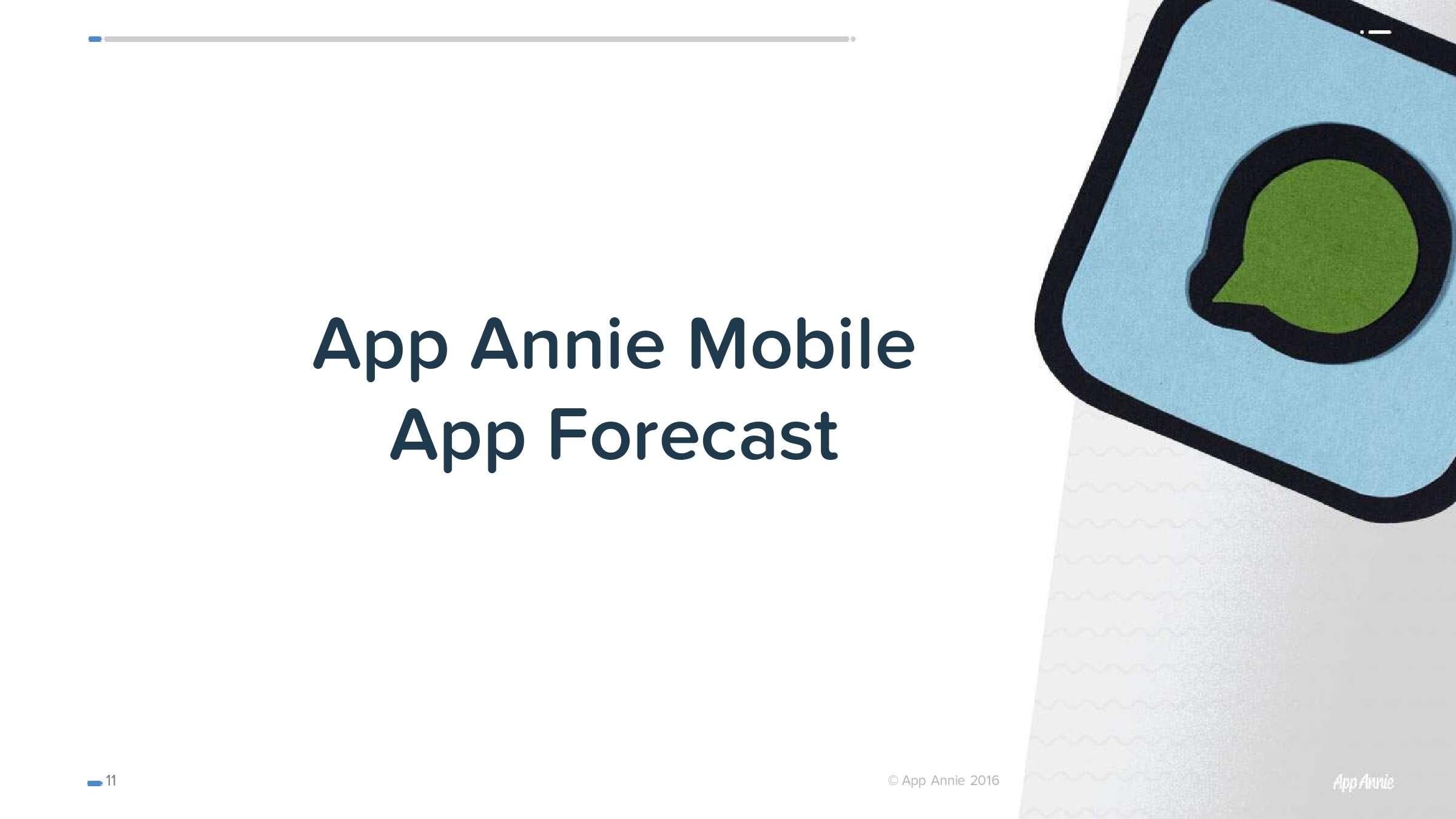 App Annie:2016年移动应用经济预测_000011