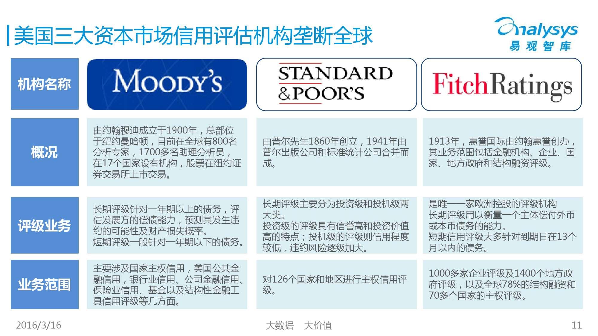 中国征信行业专题研究报告2016_000011