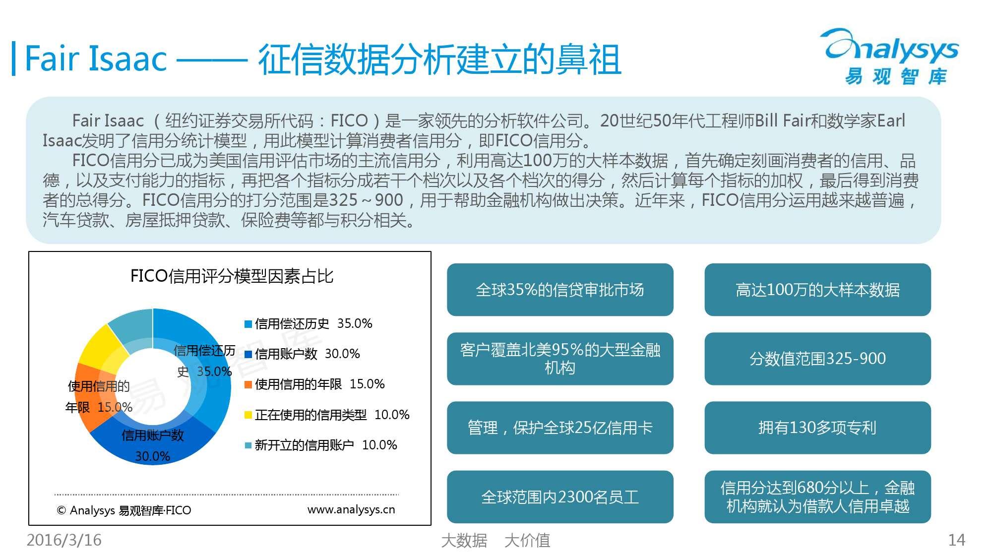 中国征信行业专题研究报告2016_000014