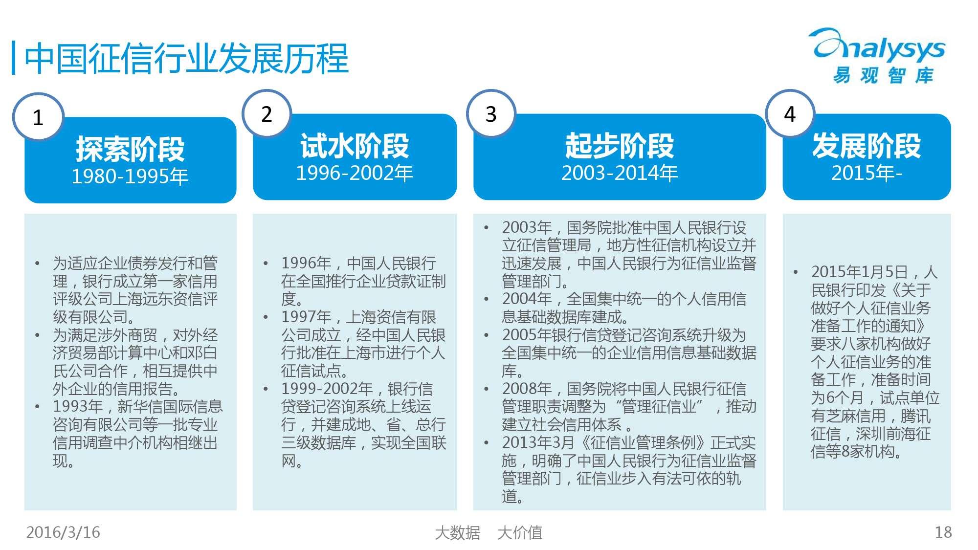 中国征信行业专题研究报告2016_000018