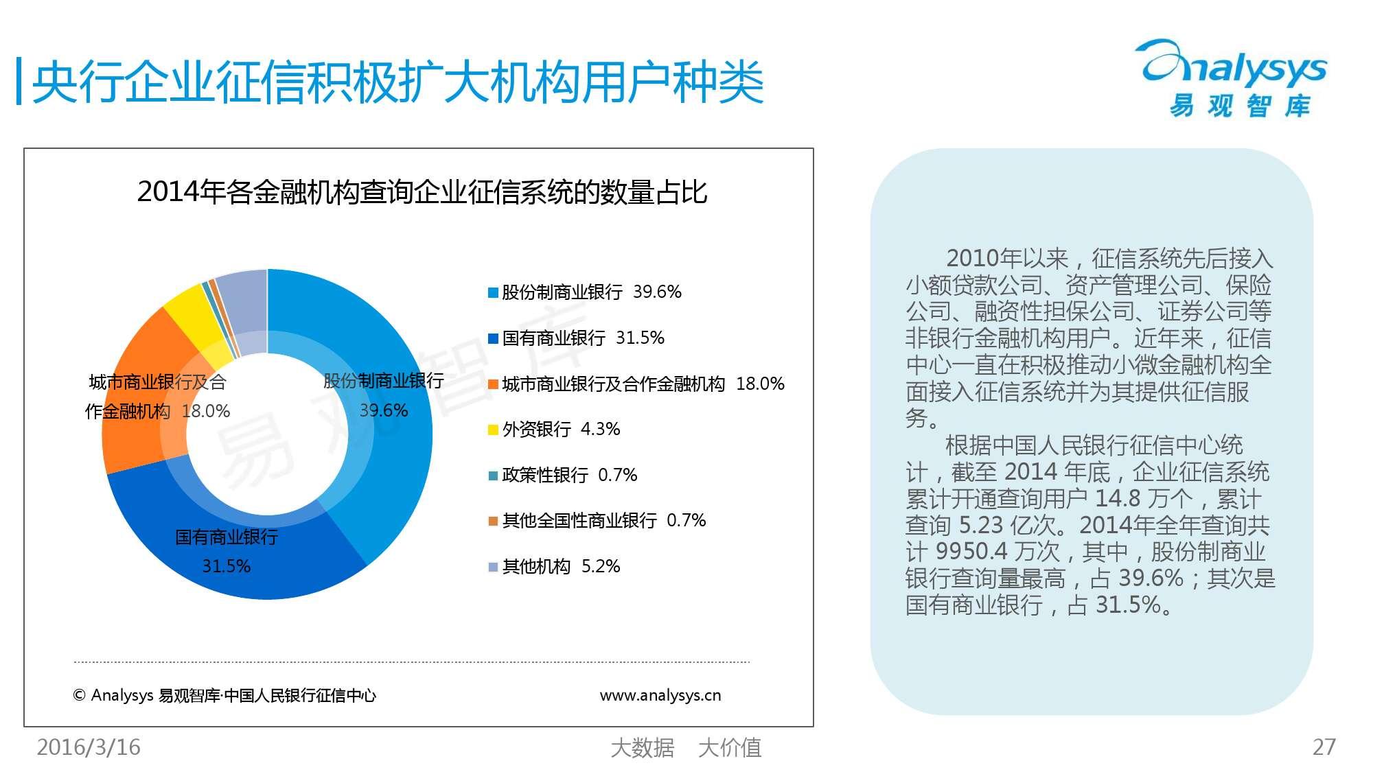 中国征信行业专题研究报告2016_000027