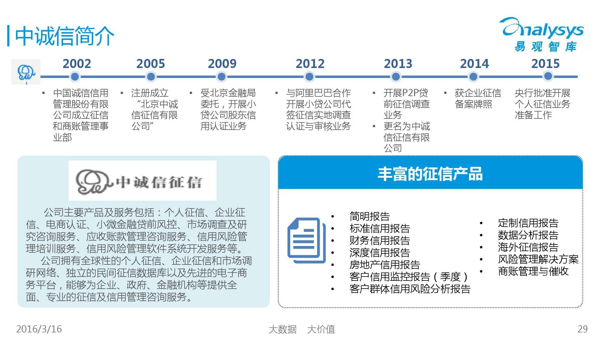 中国征信行业专题研究报告2016_000029