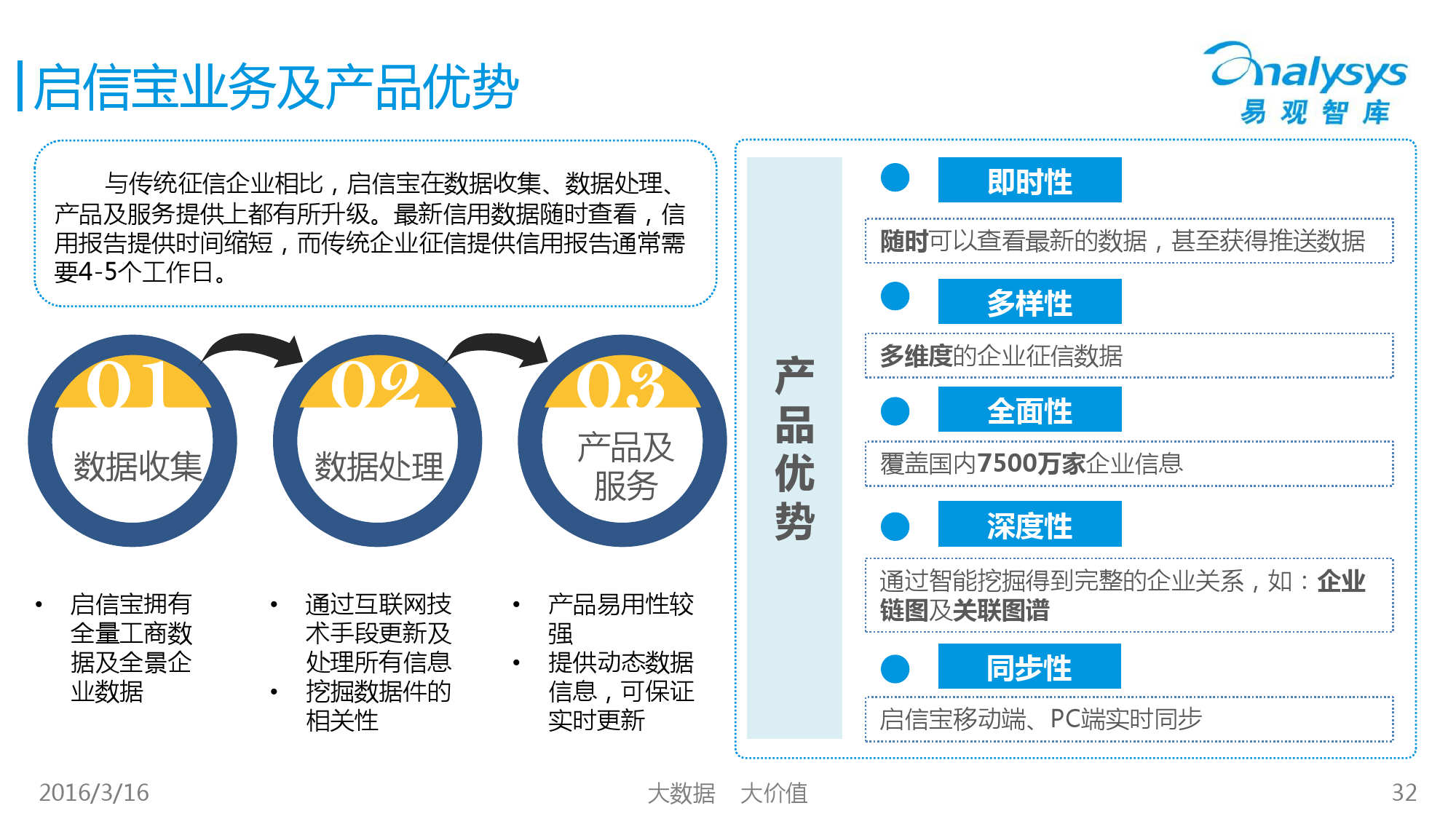 中国征信行业专题研究报告2016_000032