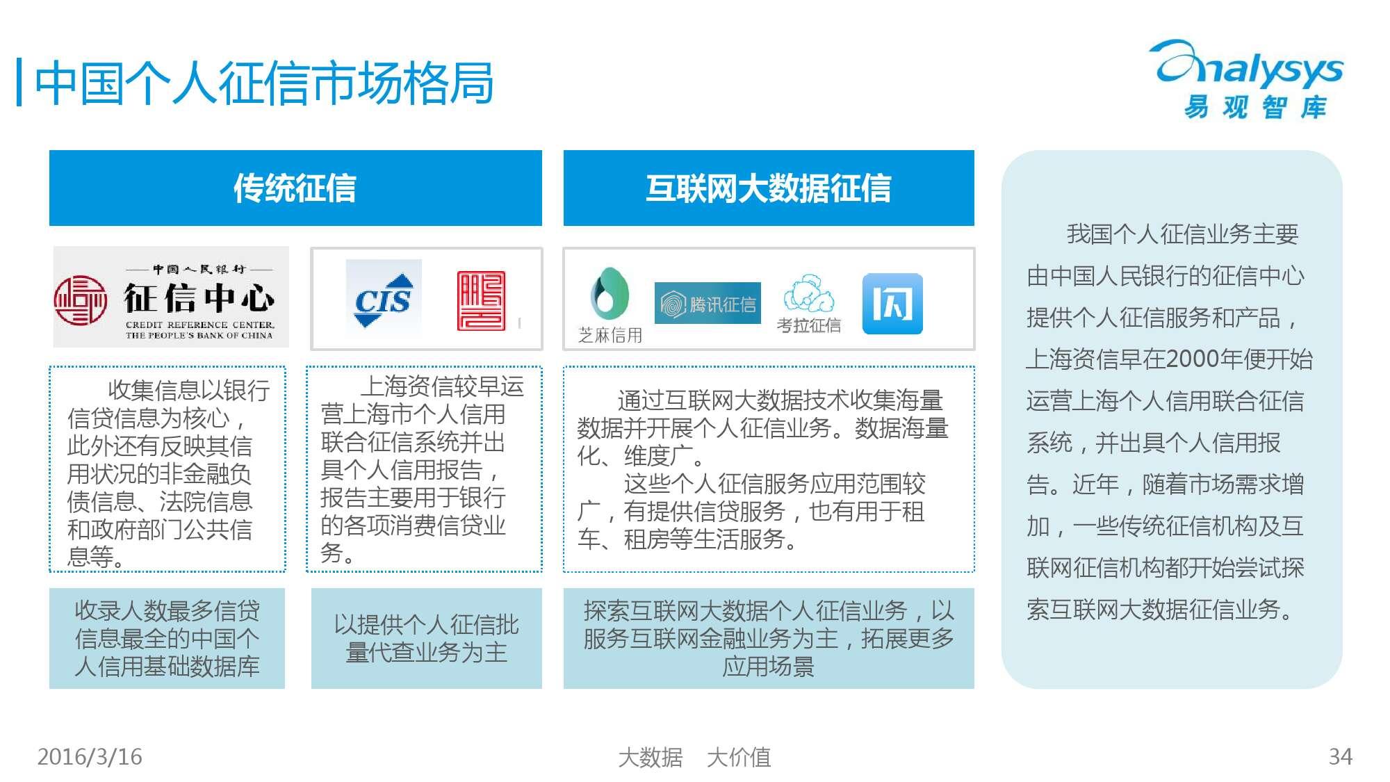 中国征信行业专题研究报告2016_000034