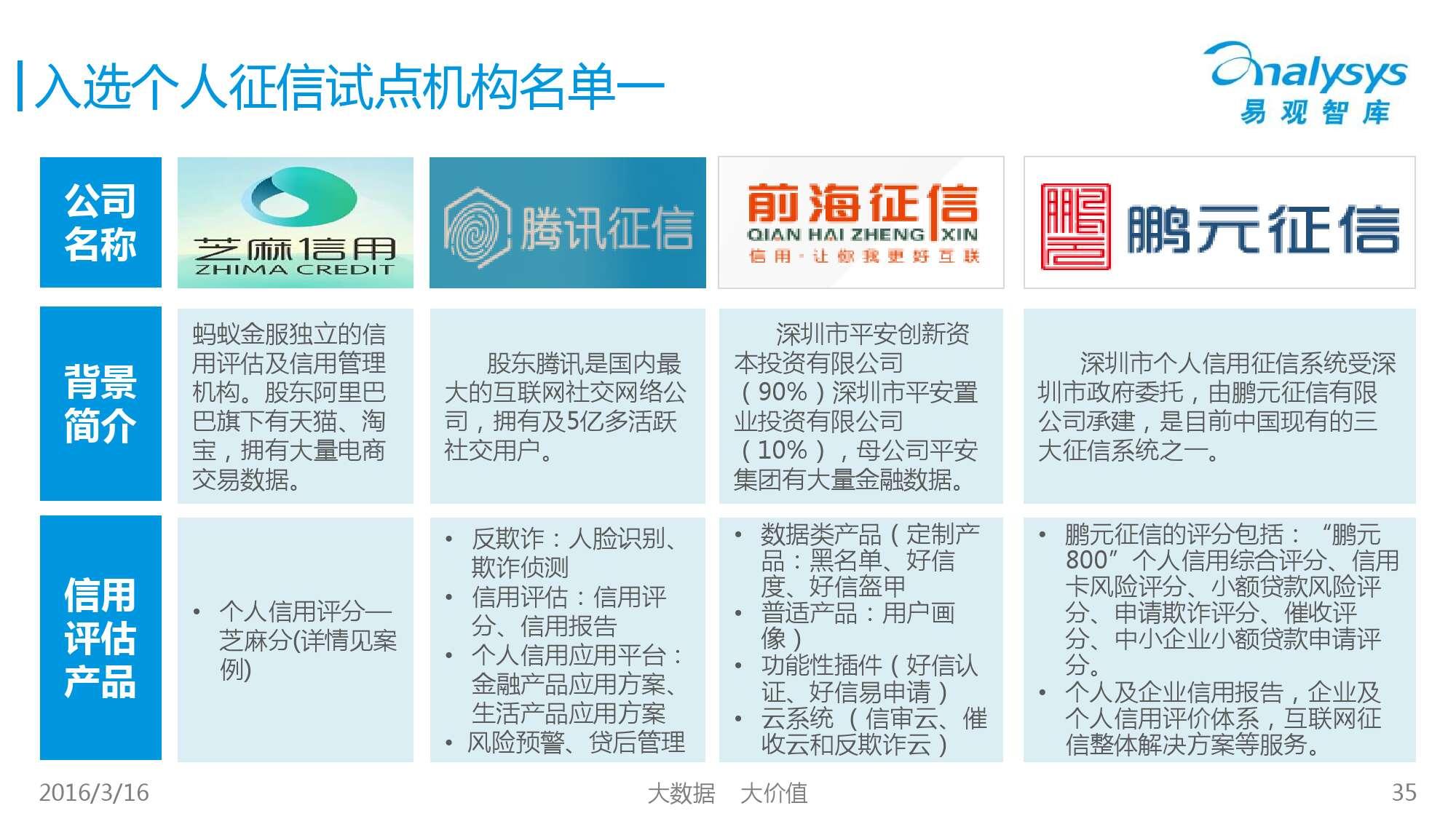 中国征信行业专题研究报告2016_000035