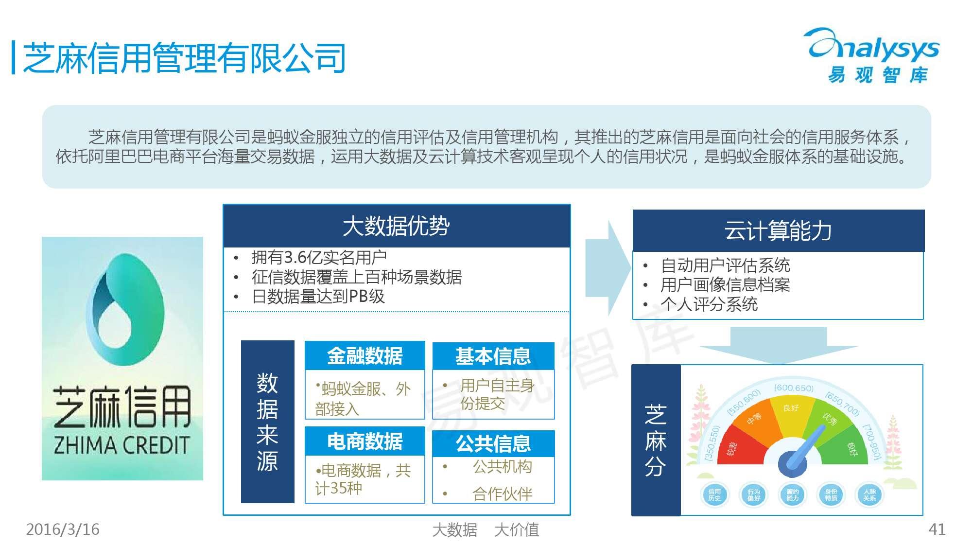 中国征信行业专题研究报告2016_000041