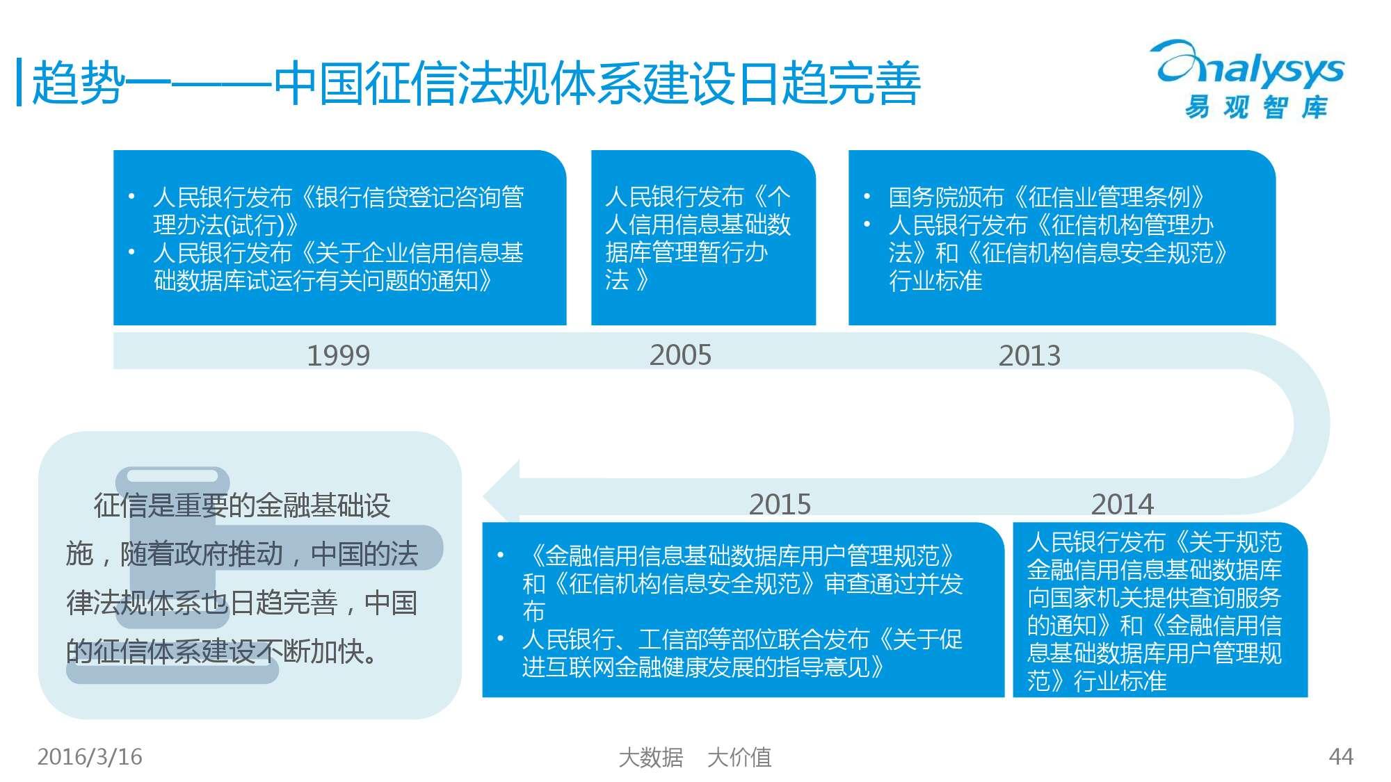 中国征信行业专题研究报告2016_000044