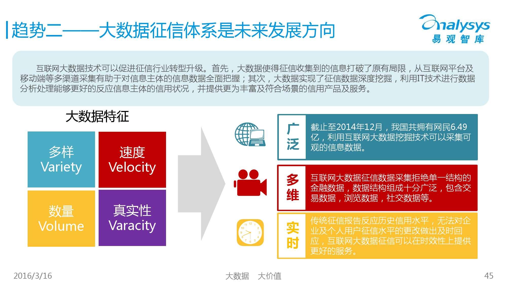 中国征信行业专题研究报告2016_000045