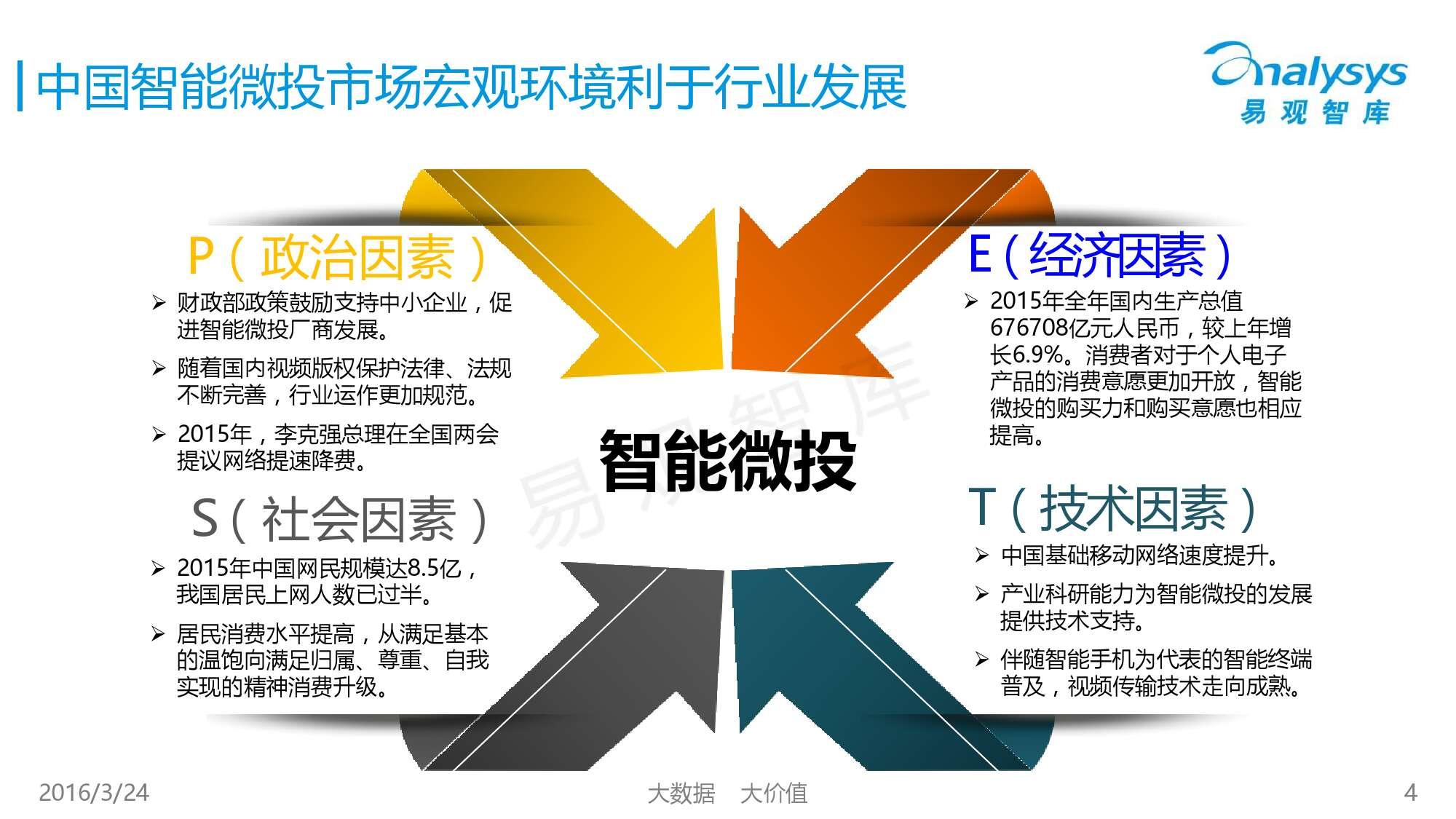 中国智能微投市场专题研究报告2016_000004