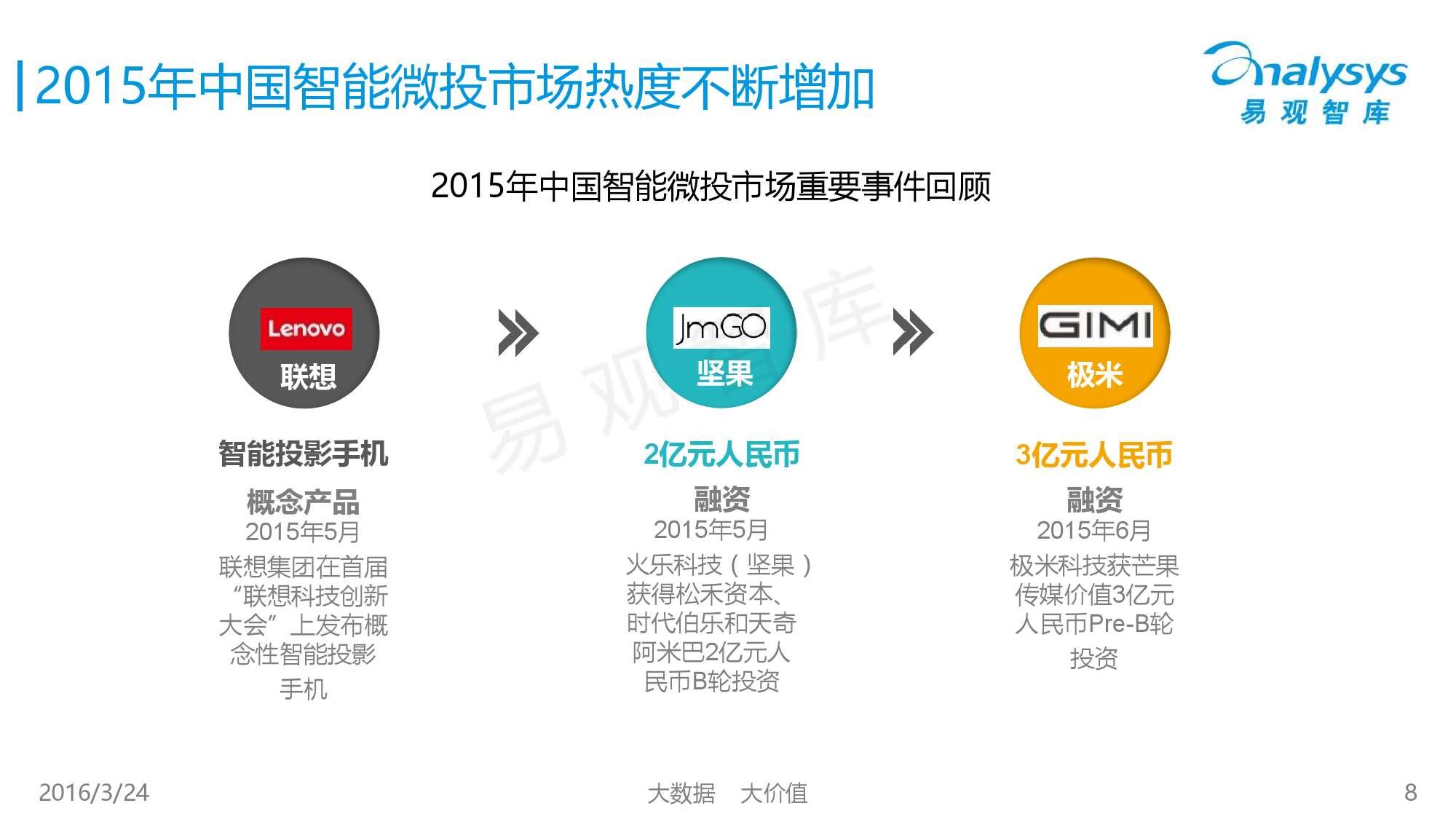 中国智能微投市场专题研究报告2016_000008