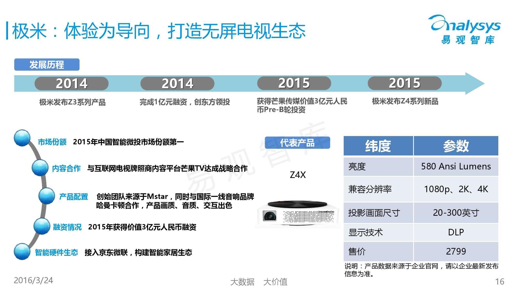 中国智能微投市场专题研究报告2016_000016