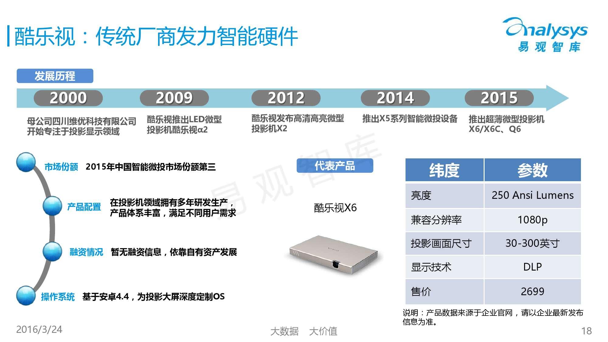 中国智能微投市场专题研究报告2016_000018