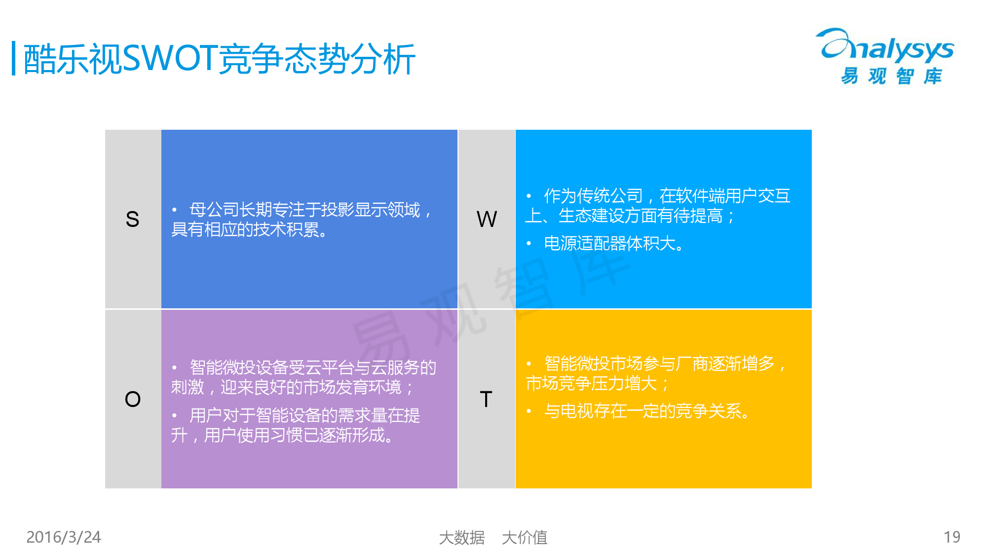 中国智能微投市场专题研究报告2016_000019
