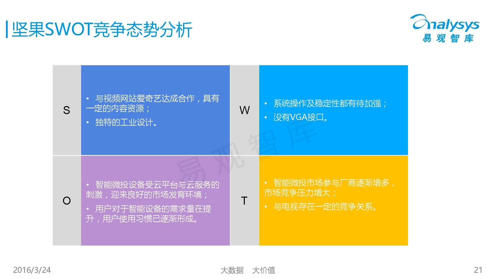 中国智能微投市场专题研究报告2016_000021