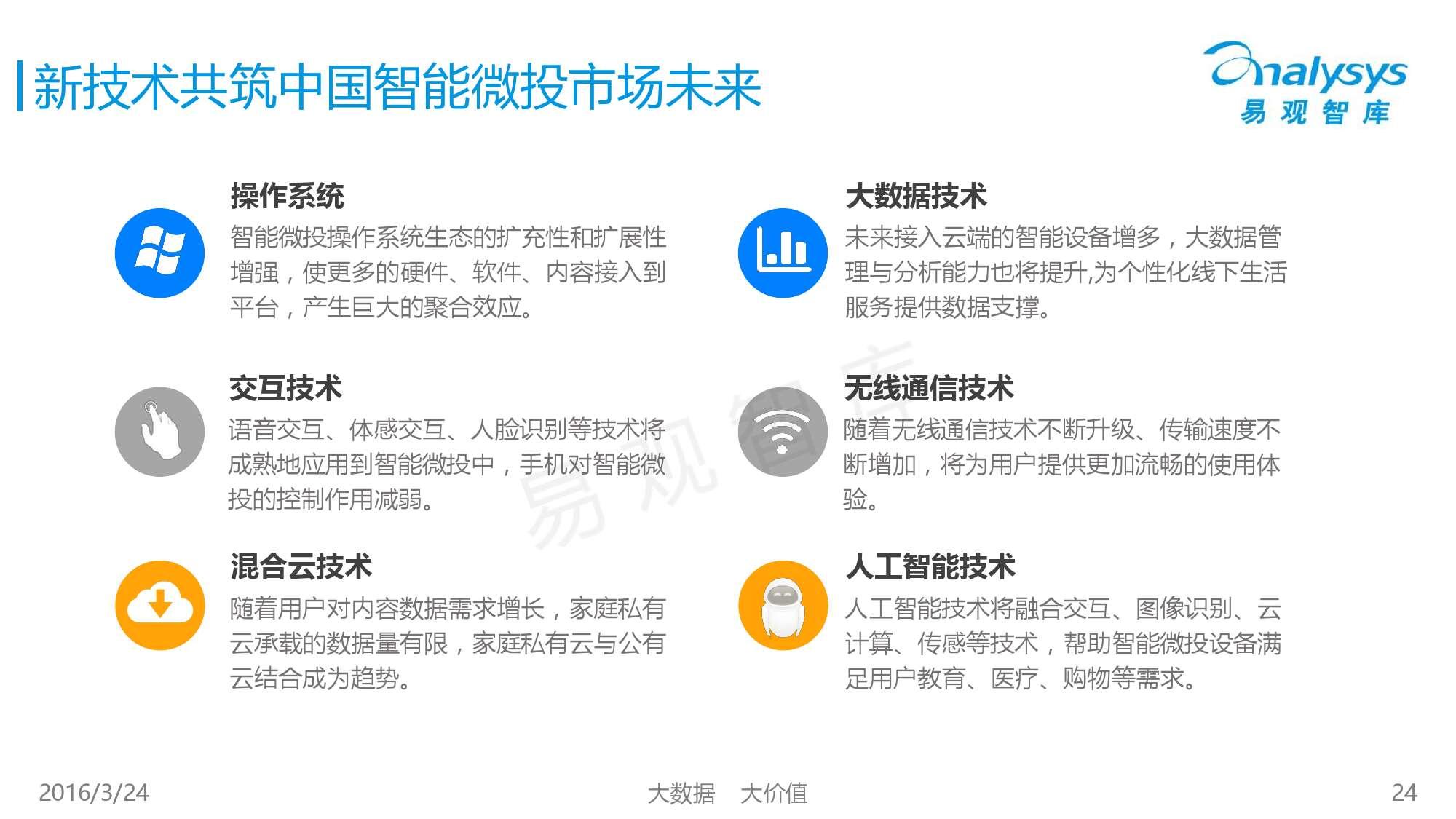 中国智能微投市场专题研究报告2016_000024