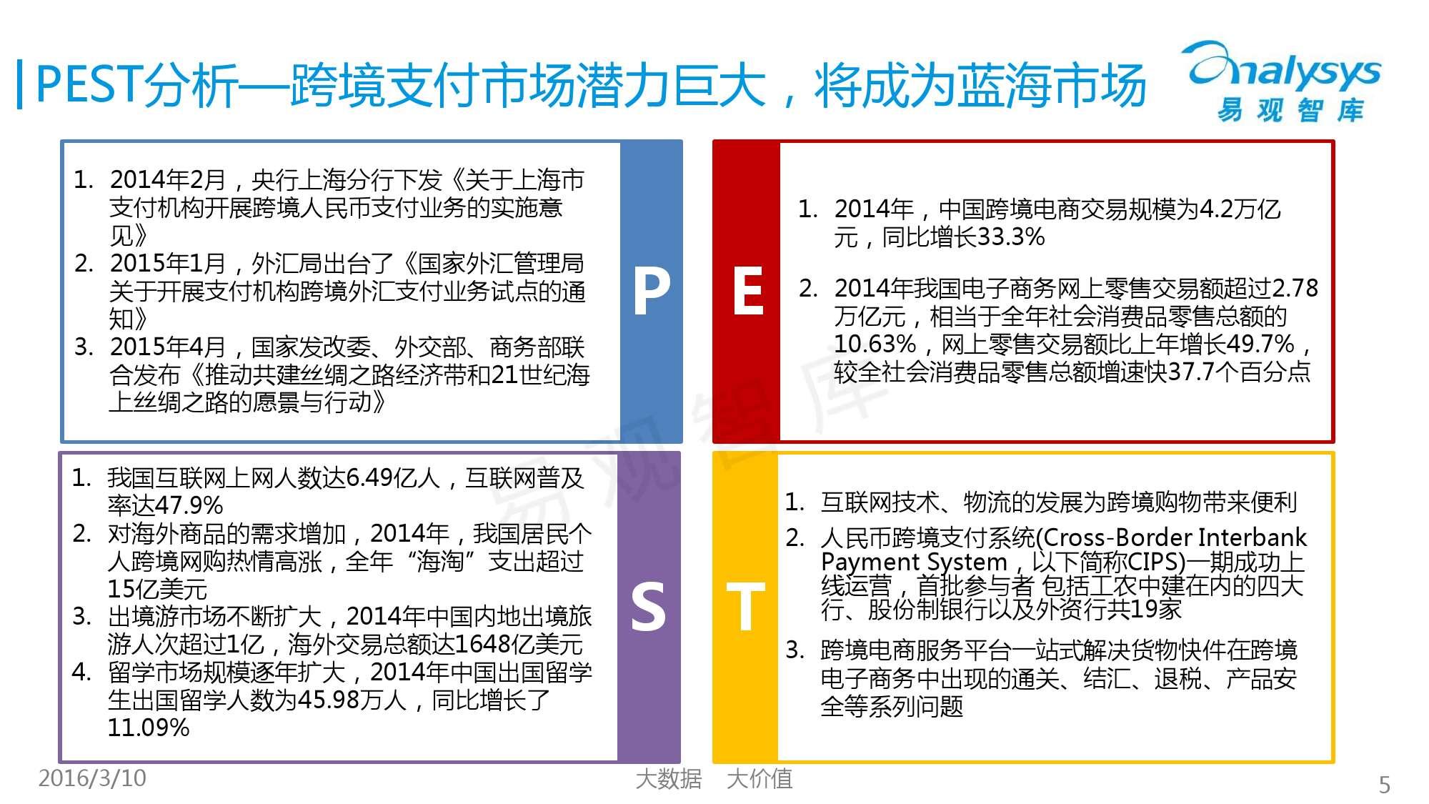 中国跨境支付市场专题研究报告2016_000005