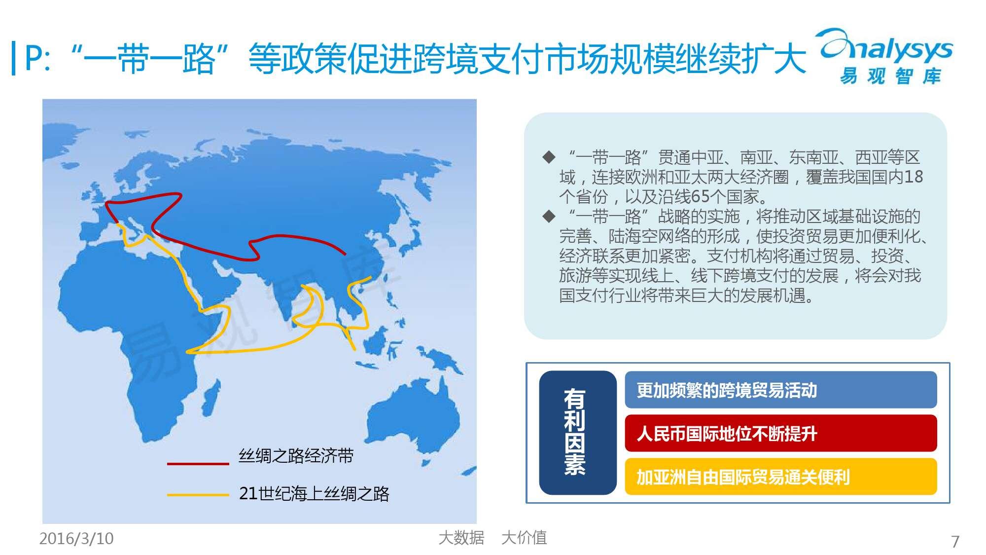 中国跨境支付市场专题研究报告2016_000007