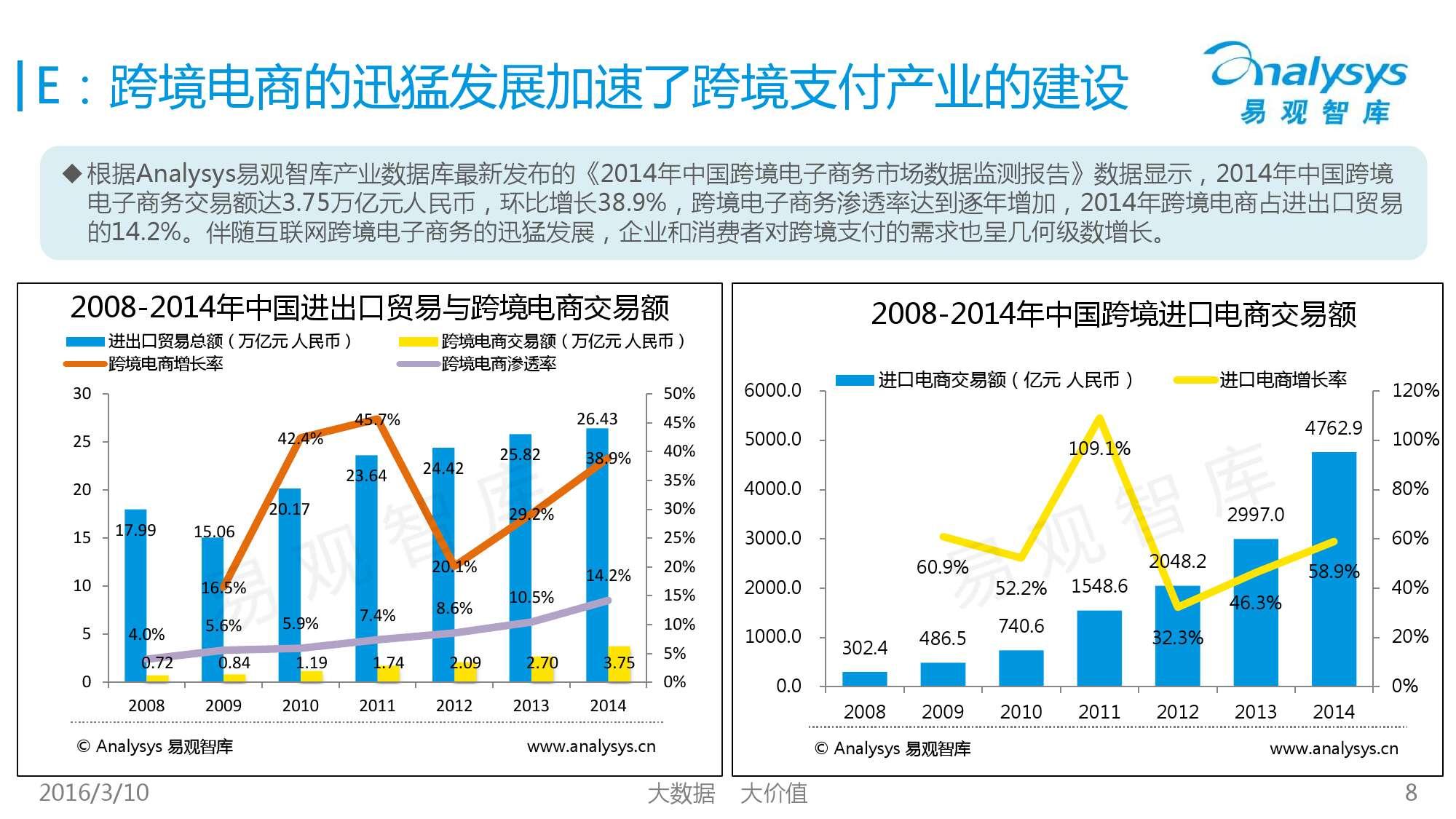 中国跨境支付市场专题研究报告2016_000008