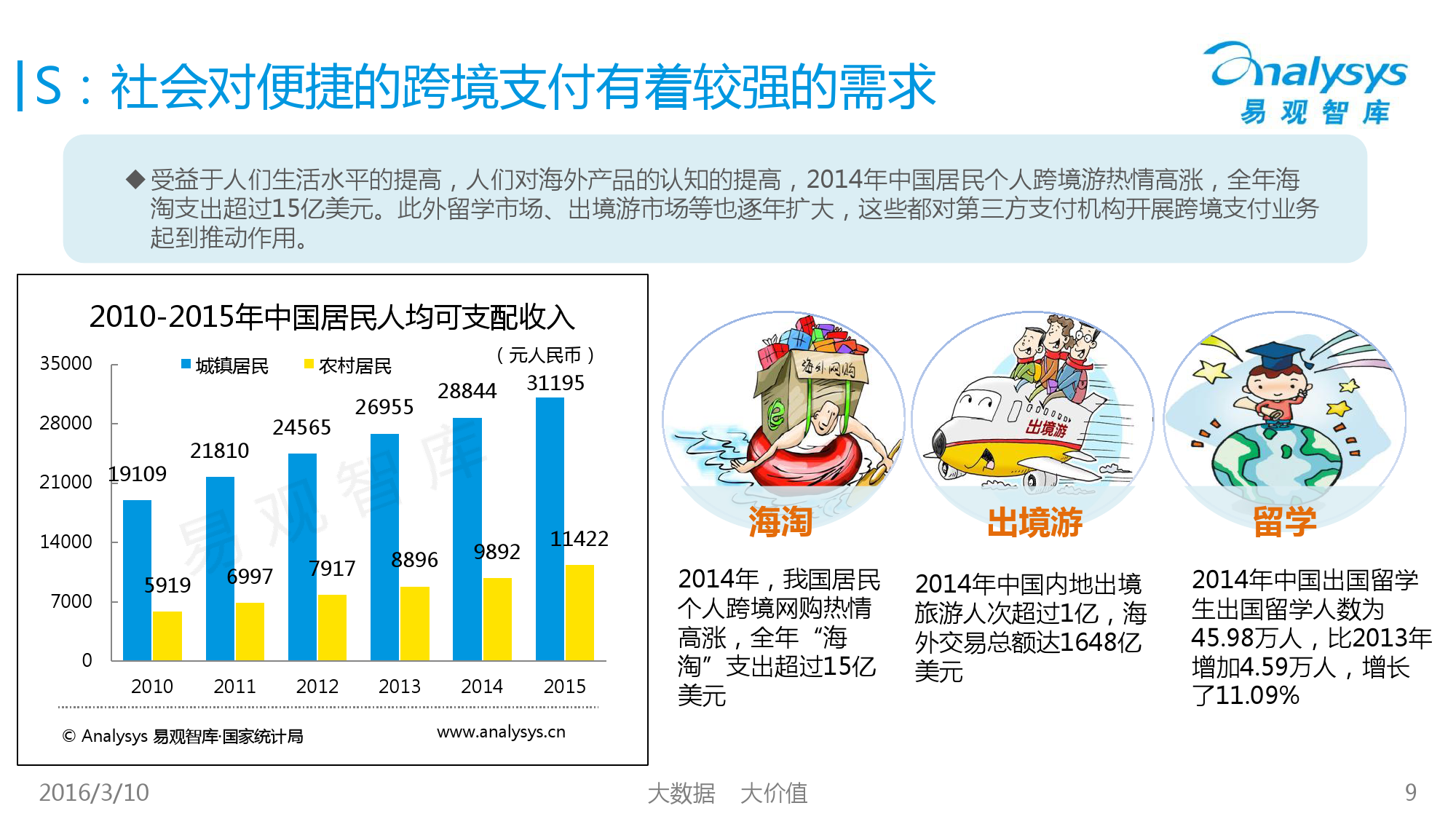 中国跨境支付市场专题研究报告2016_000009