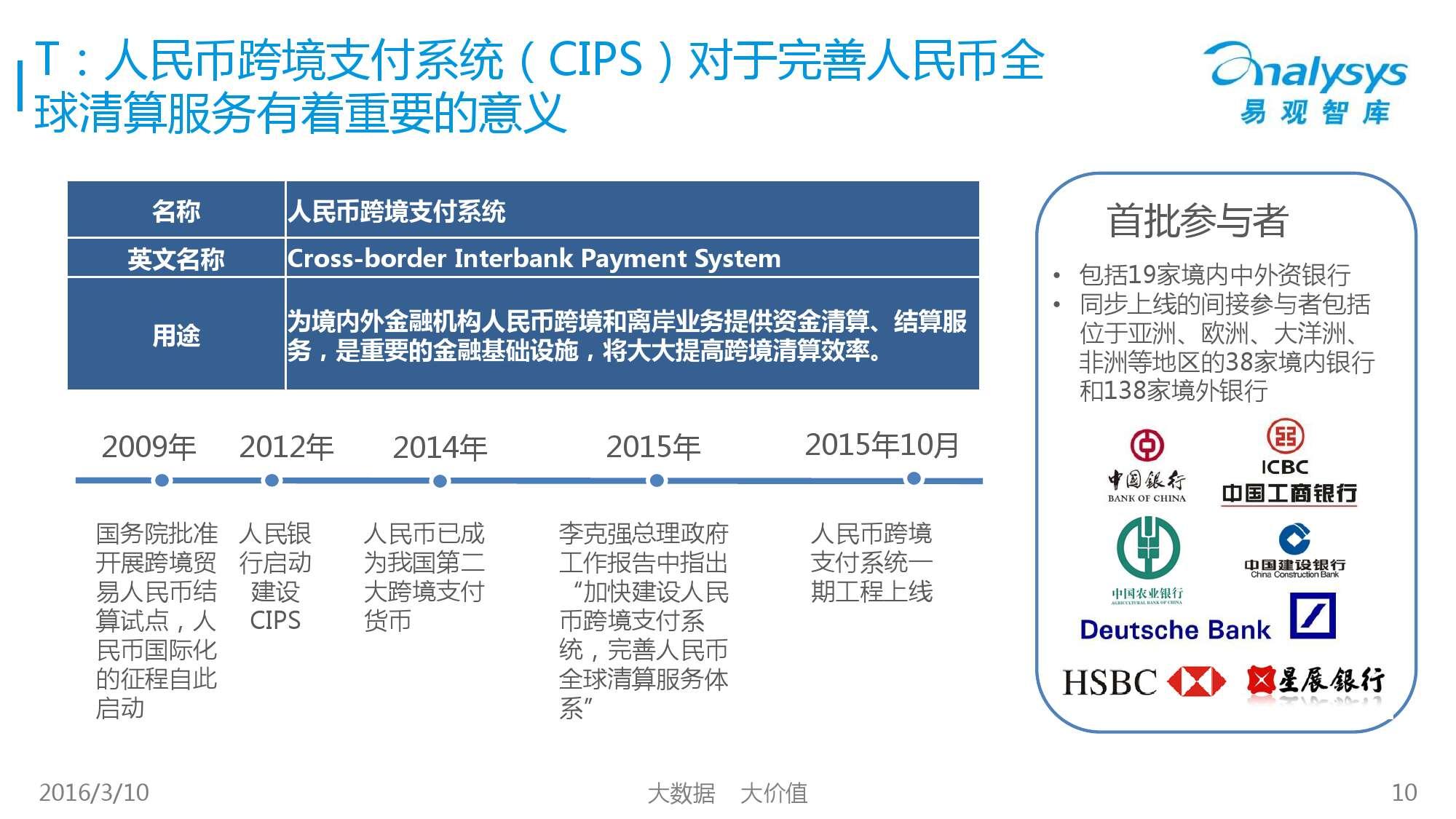 中国跨境支付市场专题研究报告2016_000010