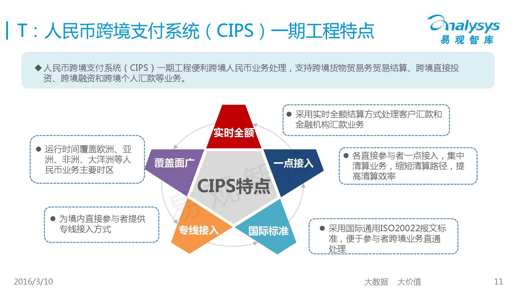 中国跨境支付市场专题研究报告2016_000011