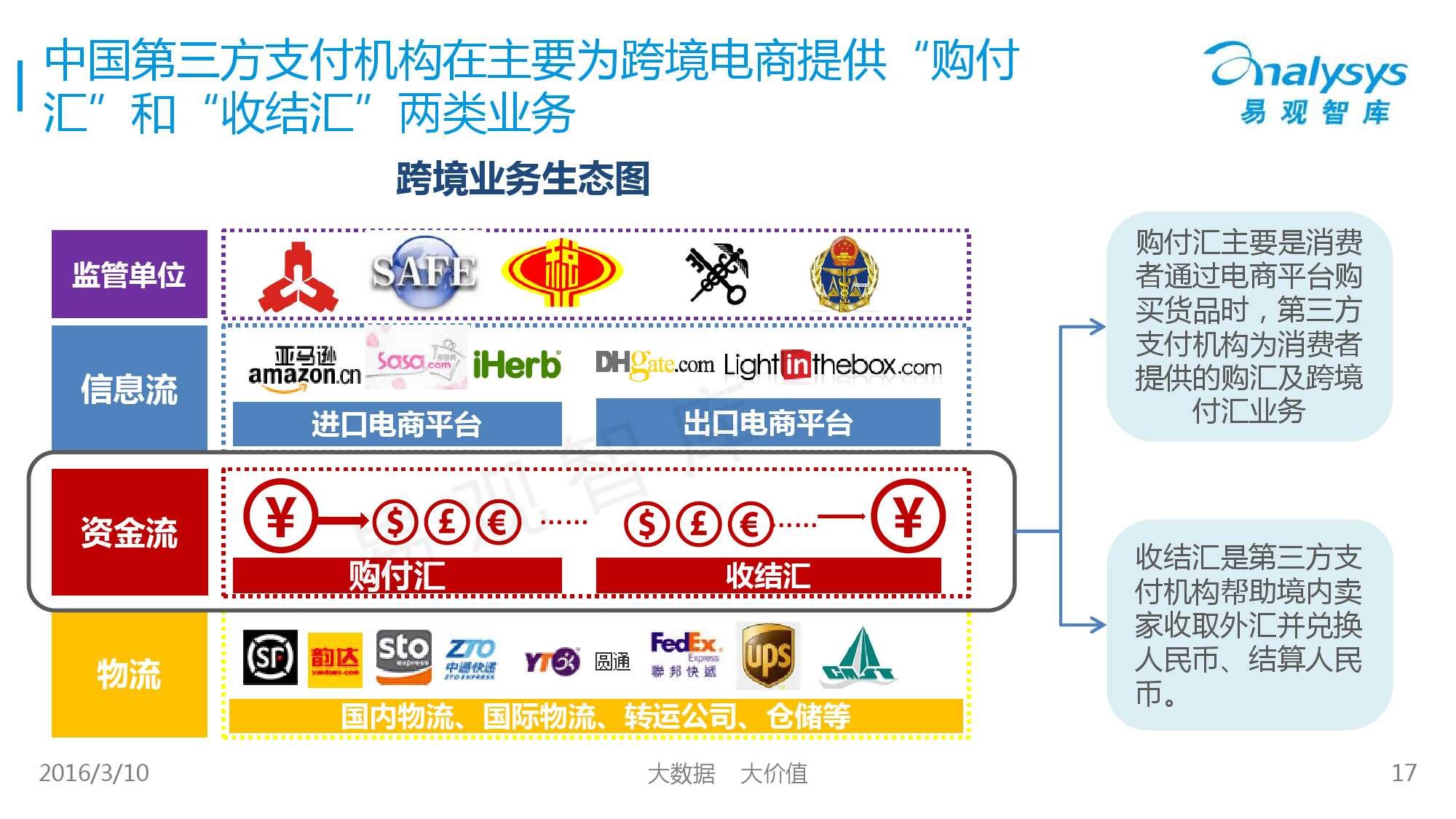 中国跨境支付市场专题研究报告2016_000017