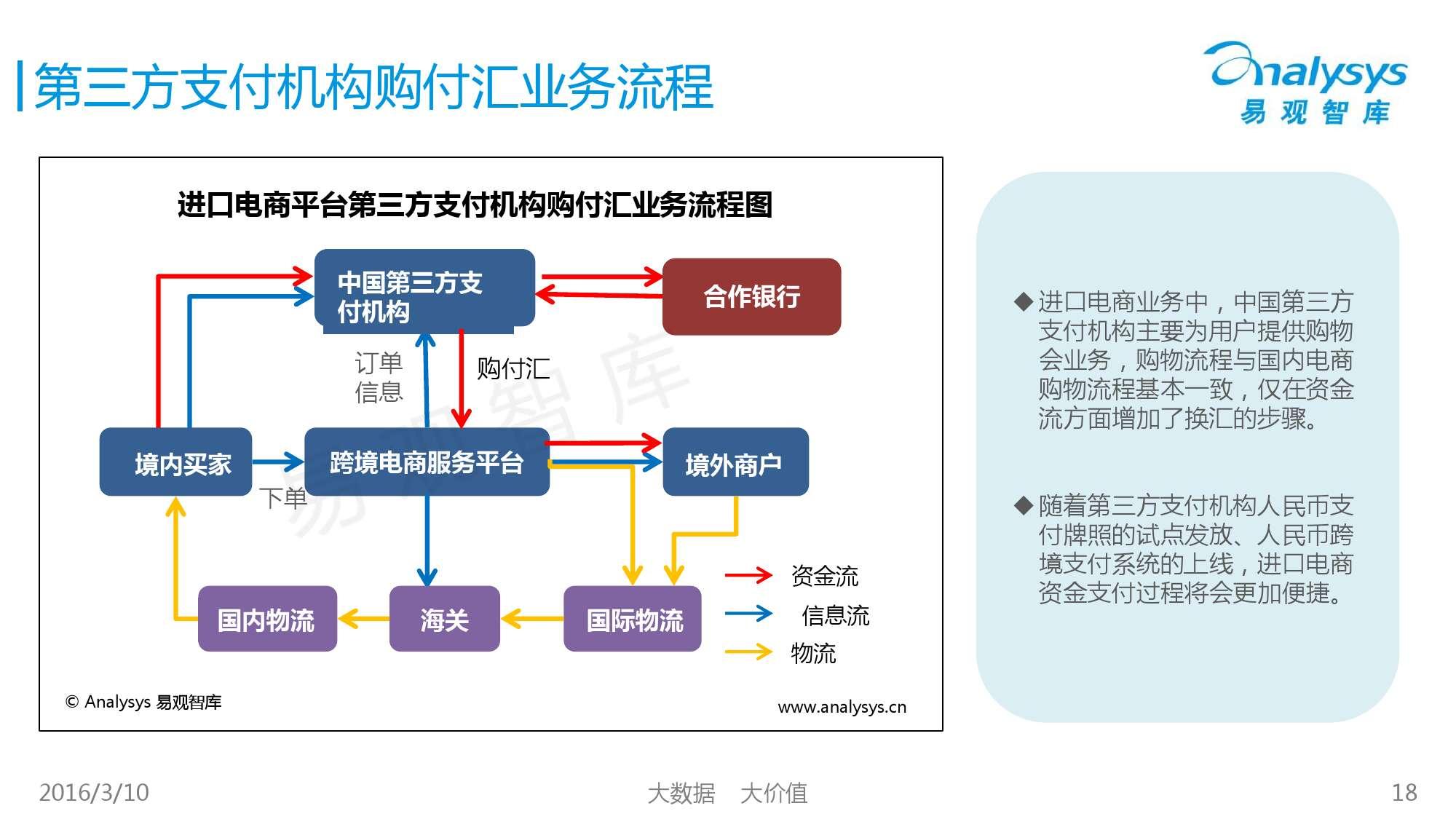 中国跨境支付市场专题研究报告2016_000018
