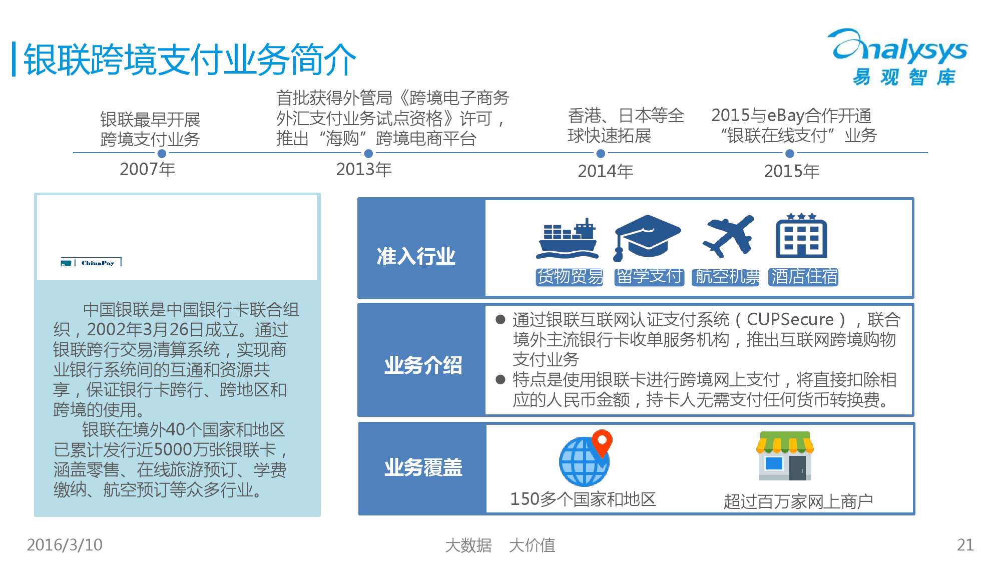 中国跨境支付市场专题研究报告2016_000021