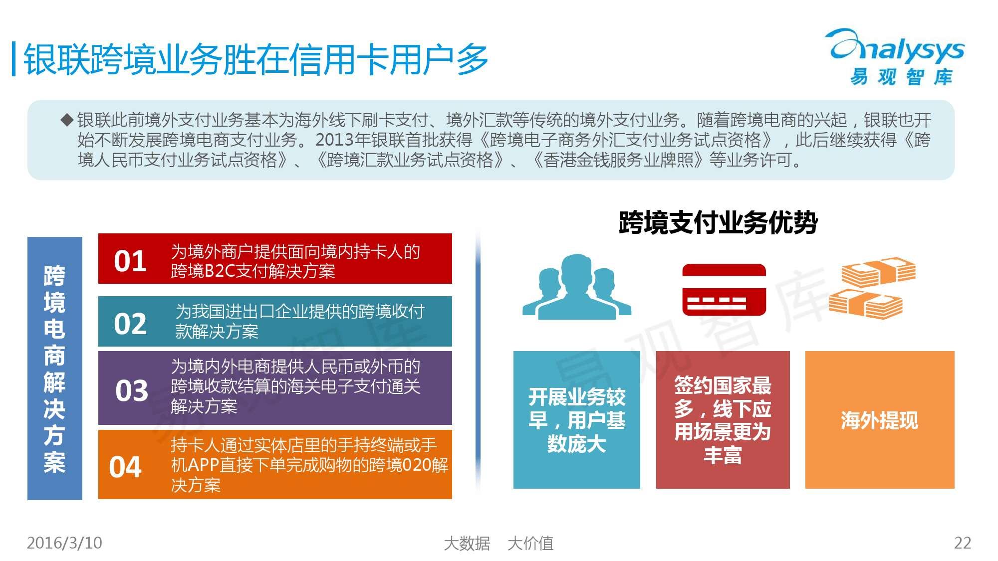 中国跨境支付市场专题研究报告2016_000022