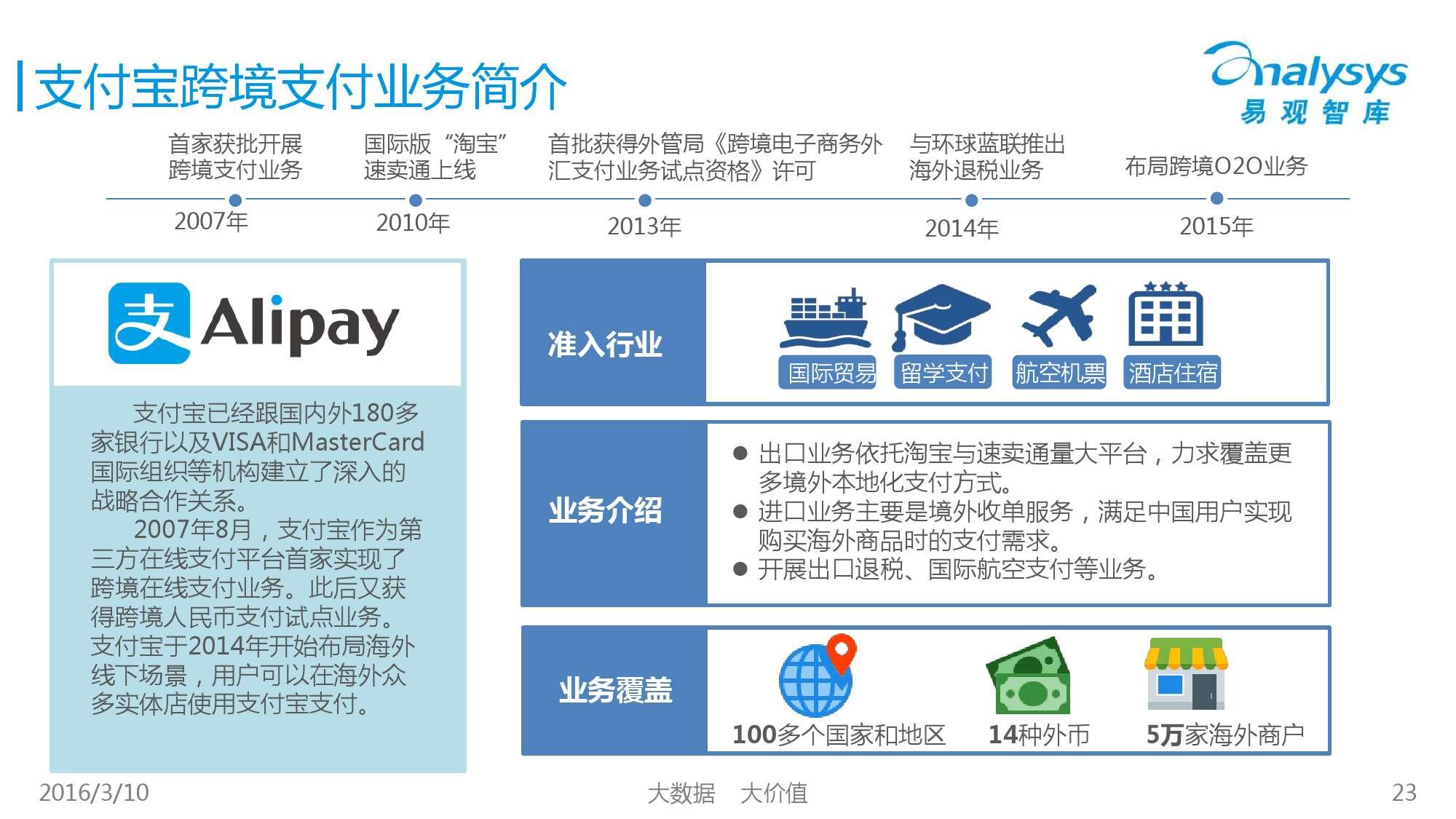 中国跨境支付市场专题研究报告2016_000023