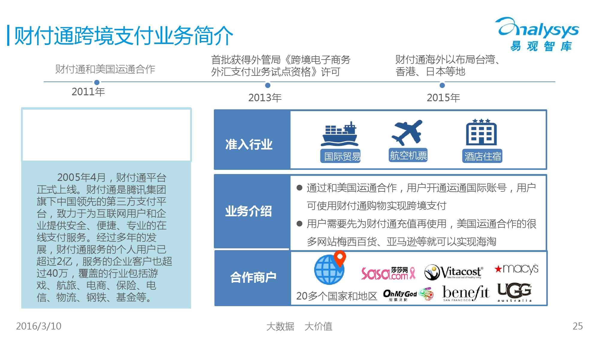 中国跨境支付市场专题研究报告2016_000025