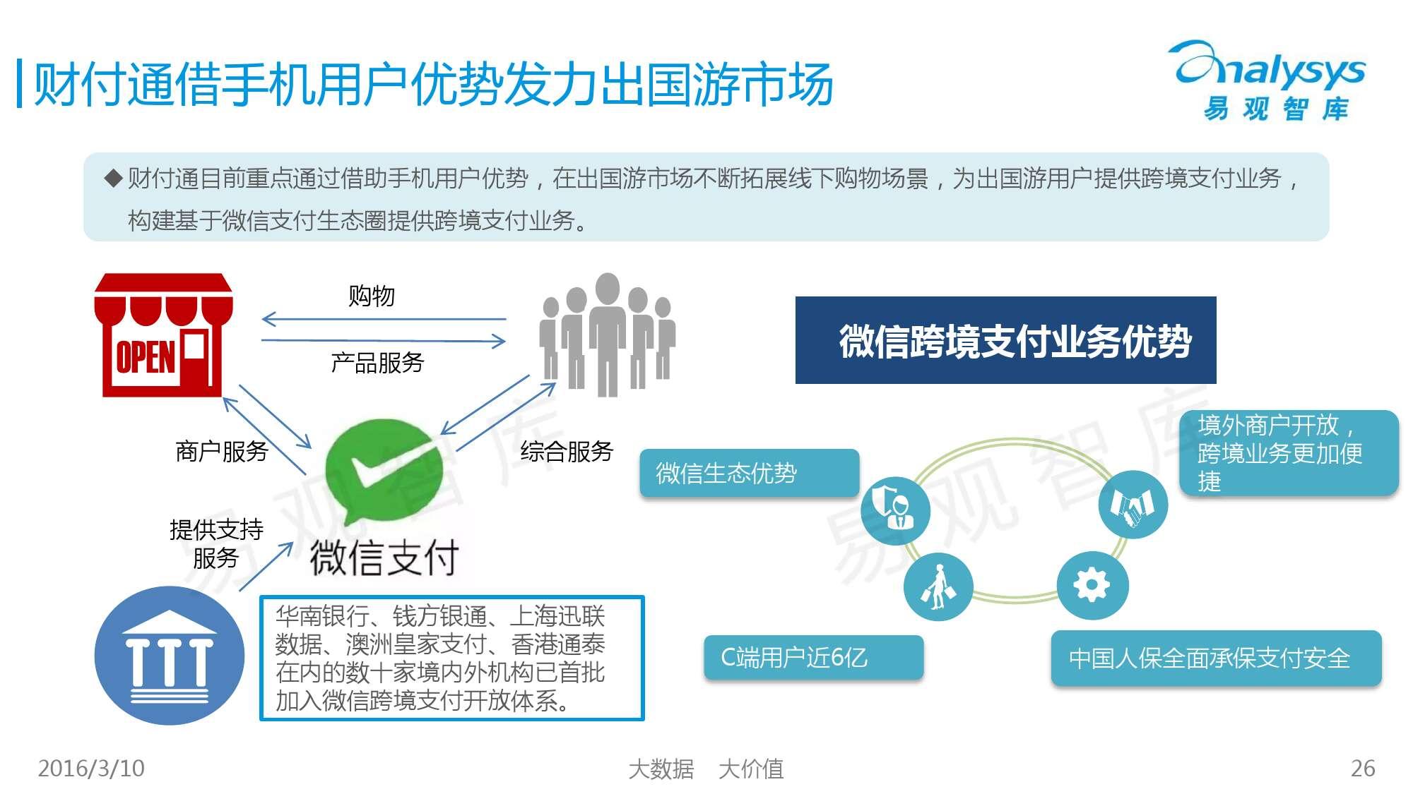 中国跨境支付市场专题研究报告2016_000026