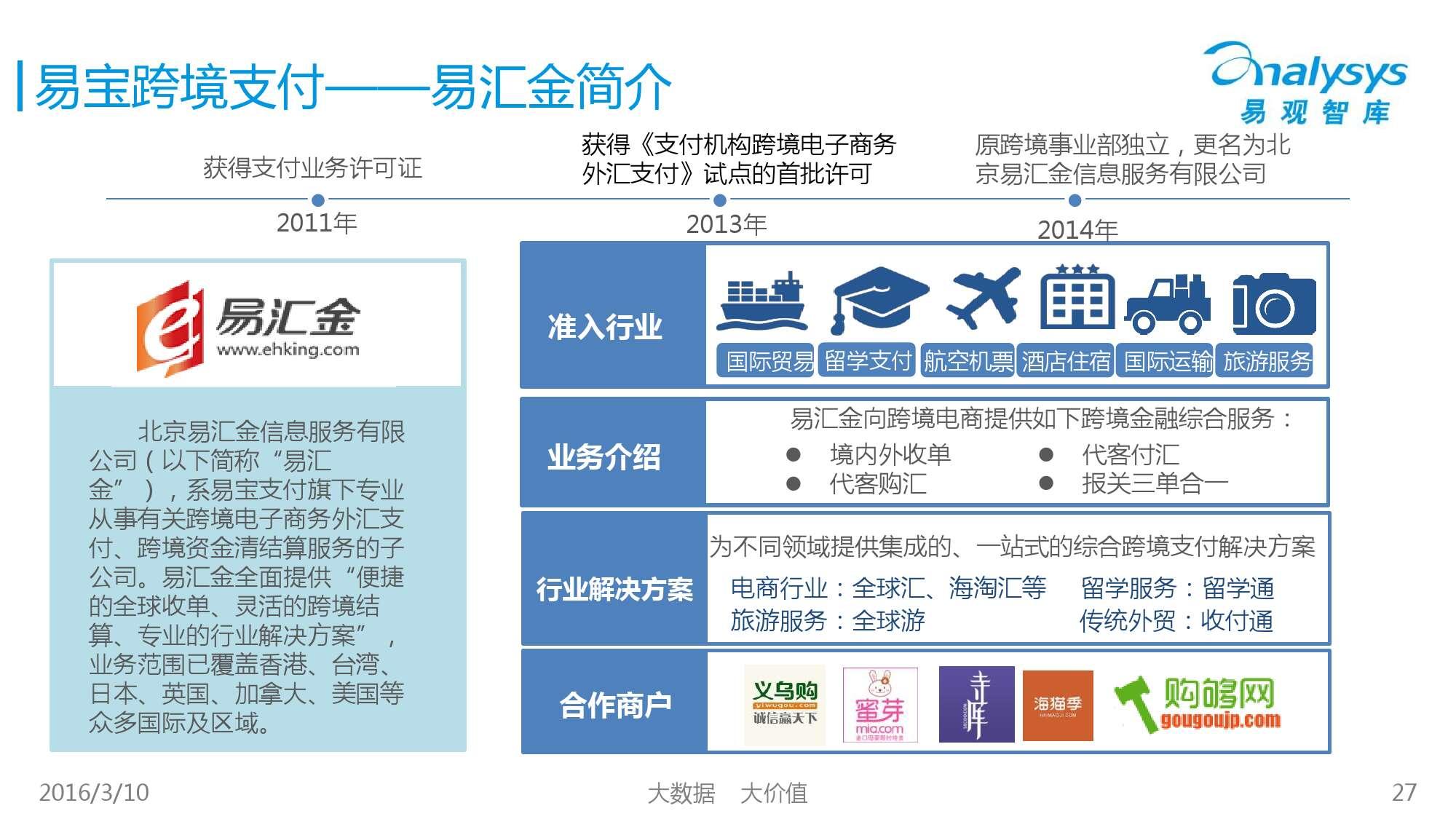 中国跨境支付市场专题研究报告2016_000027