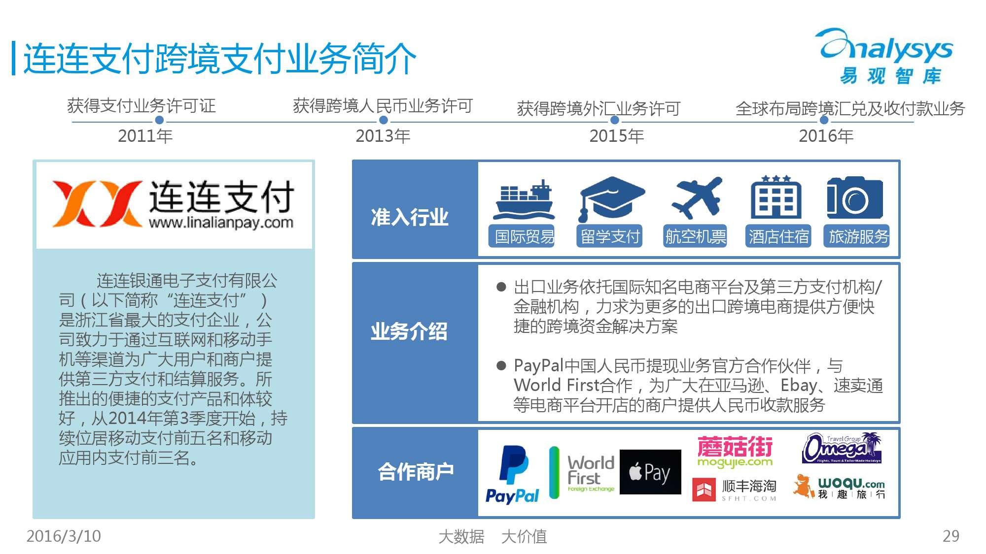 中国跨境支付市场专题研究报告2016_000029