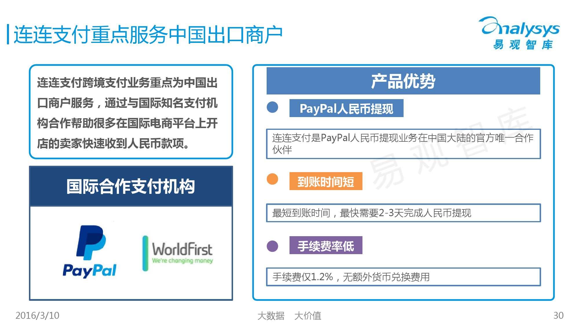 中国跨境支付市场专题研究报告2016_000030