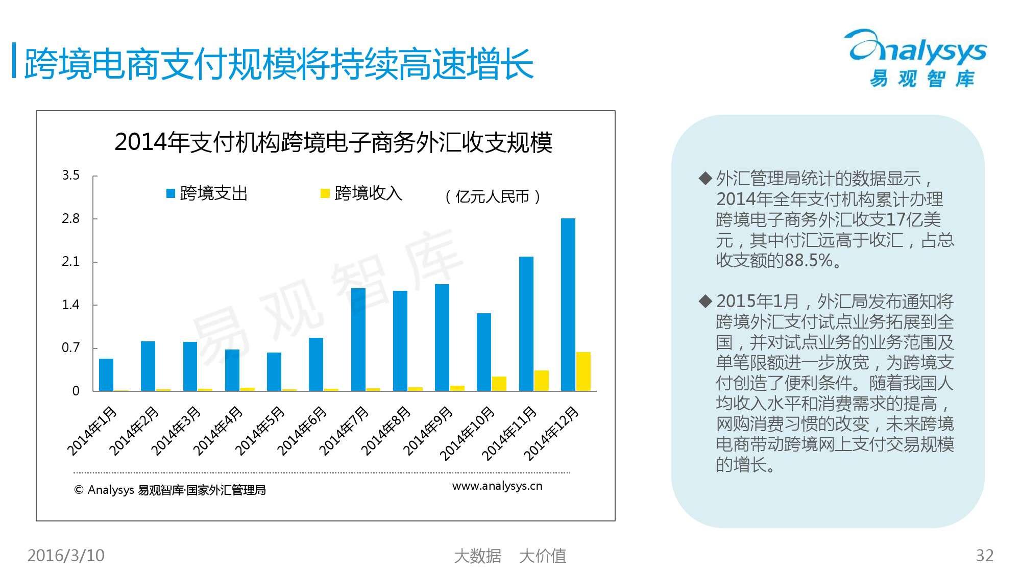 中国跨境支付市场专题研究报告2016_000032