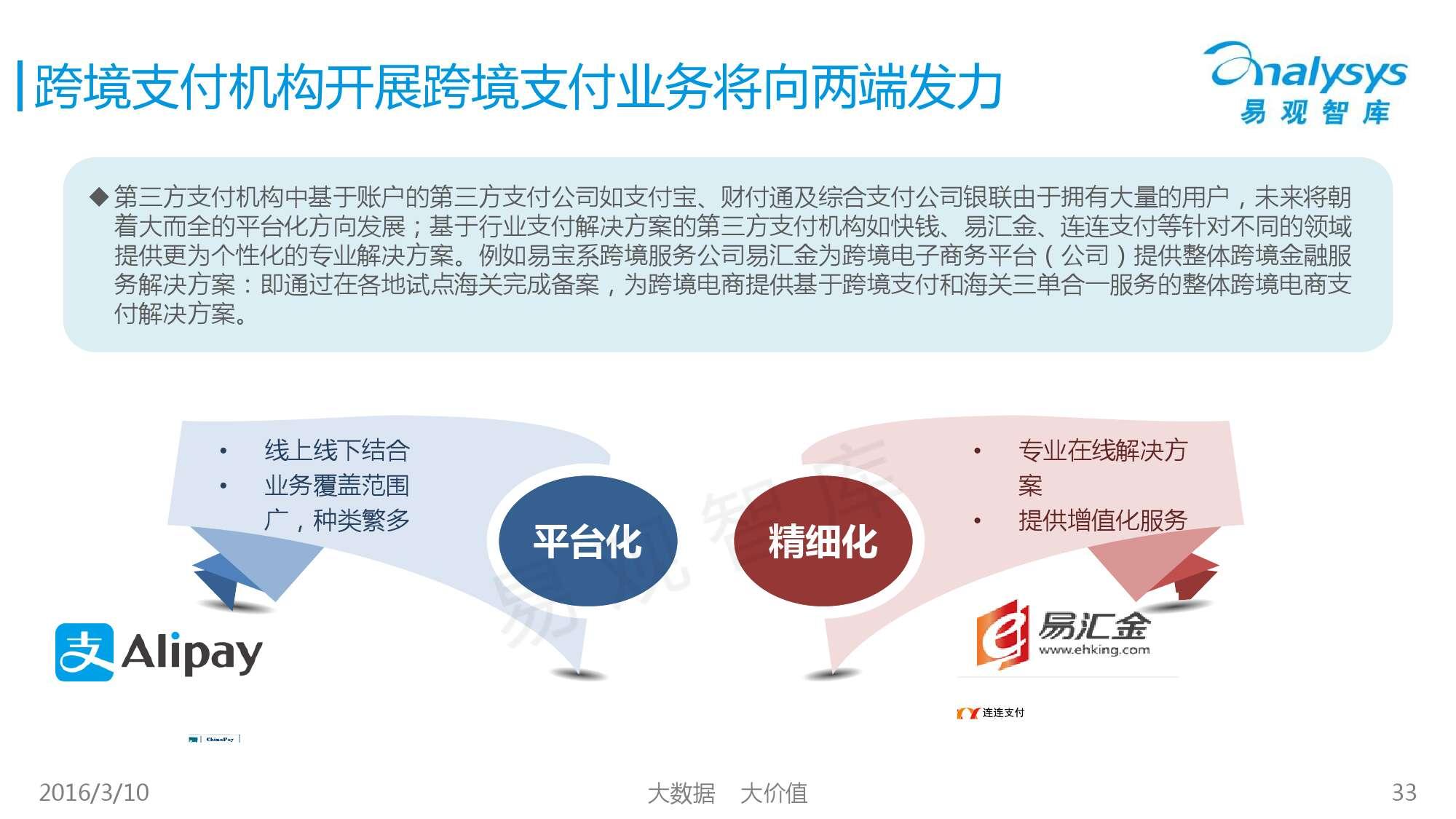 中国跨境支付市场专题研究报告2016_000033