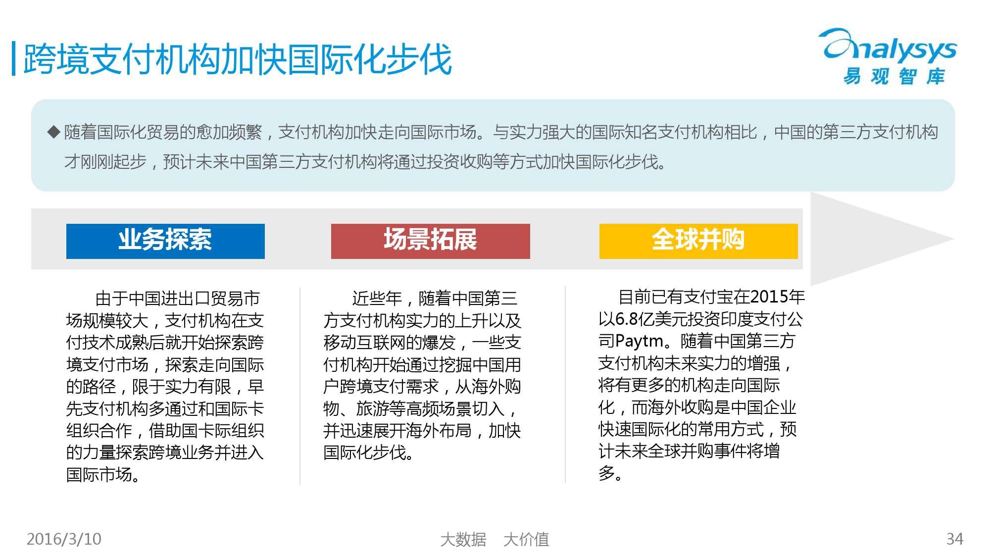 中国跨境支付市场专题研究报告2016_000034