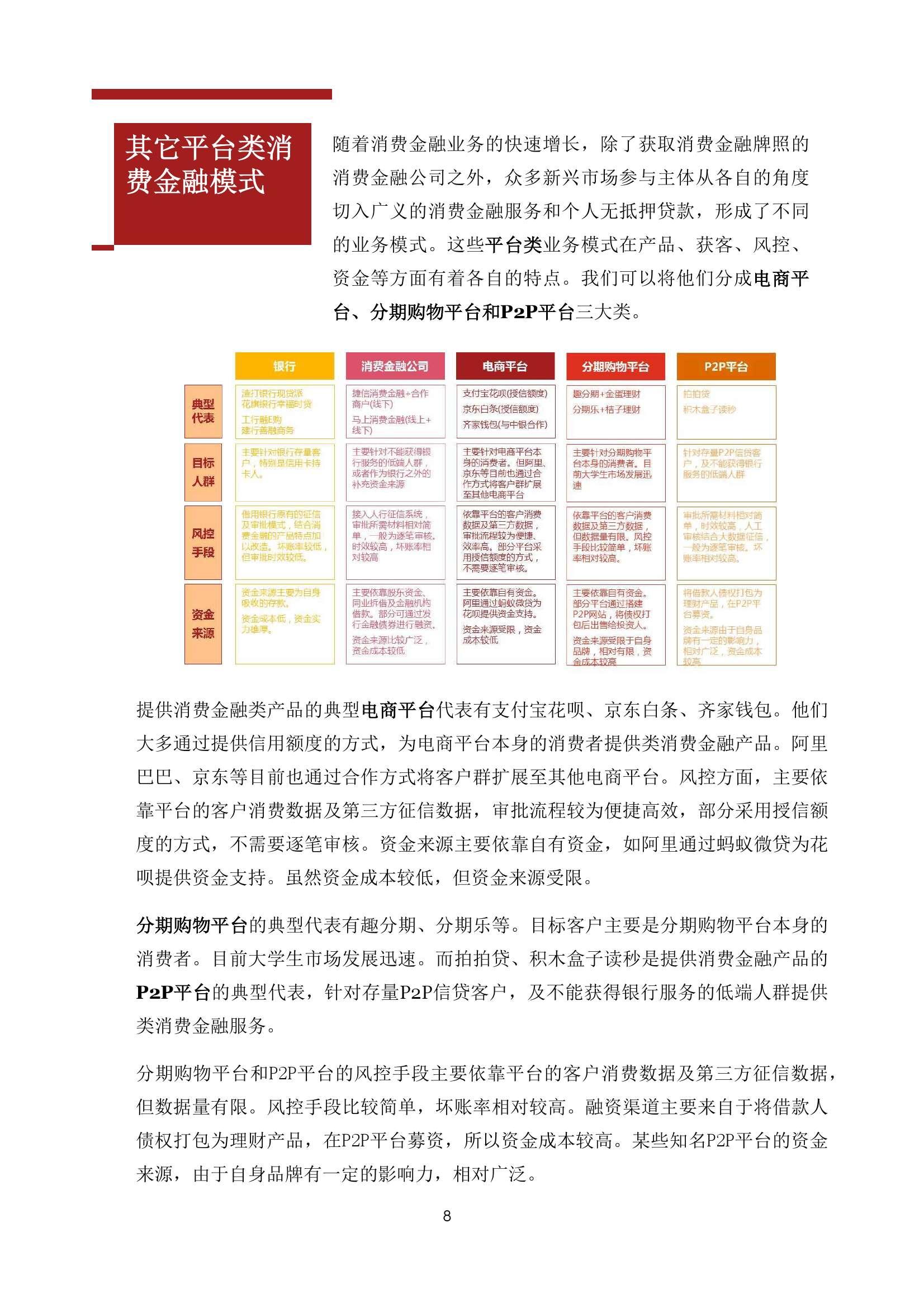 中国零售银行的蓝海_000008