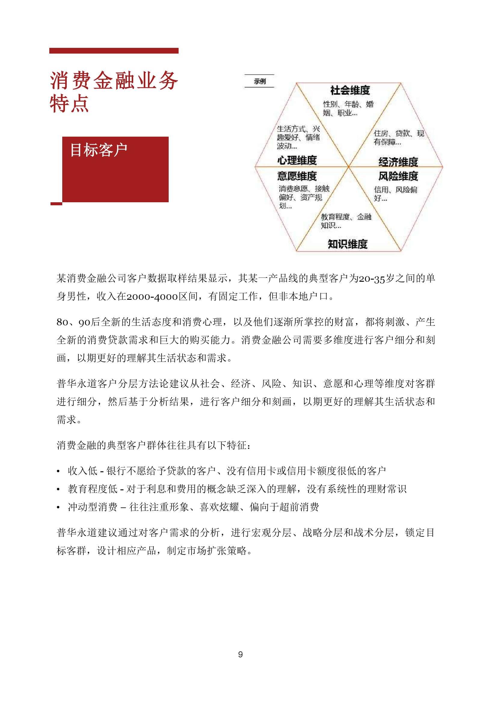 中国零售银行的蓝海_000009