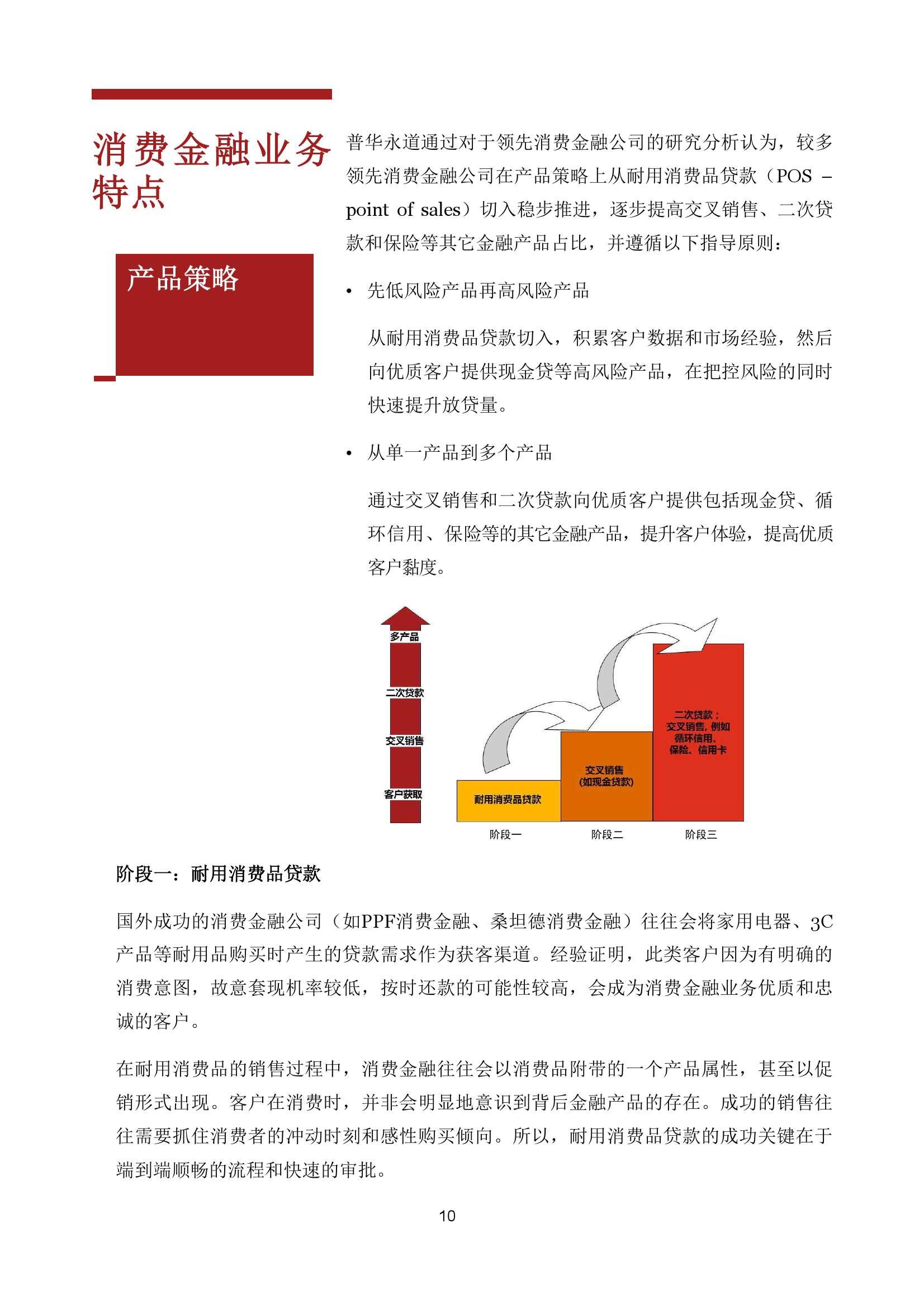 中国零售银行的蓝海_000010