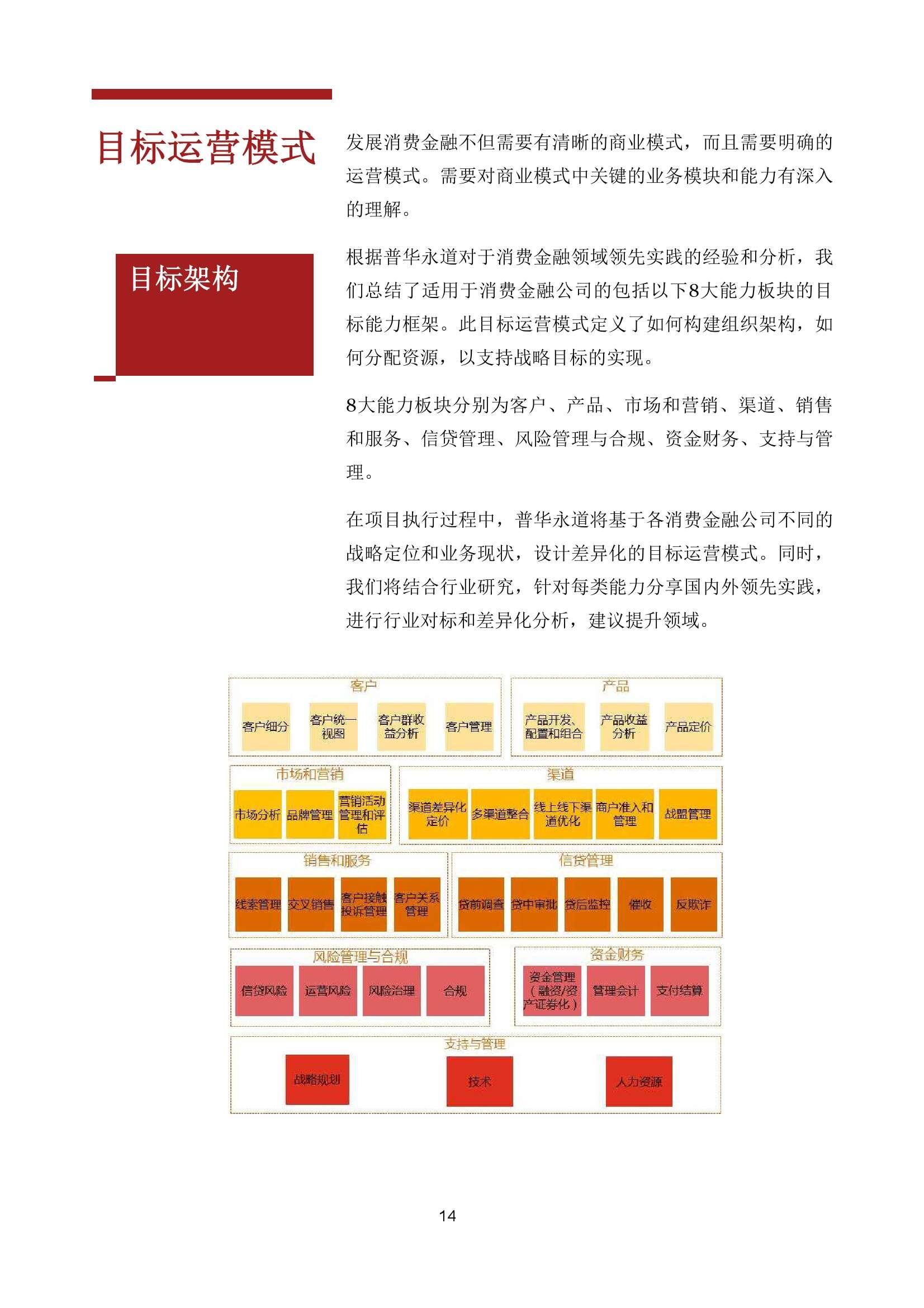 中国零售银行的蓝海_000014